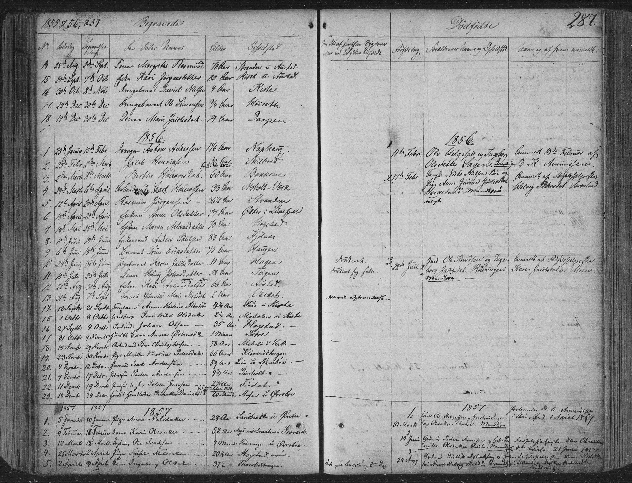 SAKO, Siljan kirkebøker, F/Fa/L0001: Ministerialbok nr. 1, 1831-1870, s. 287