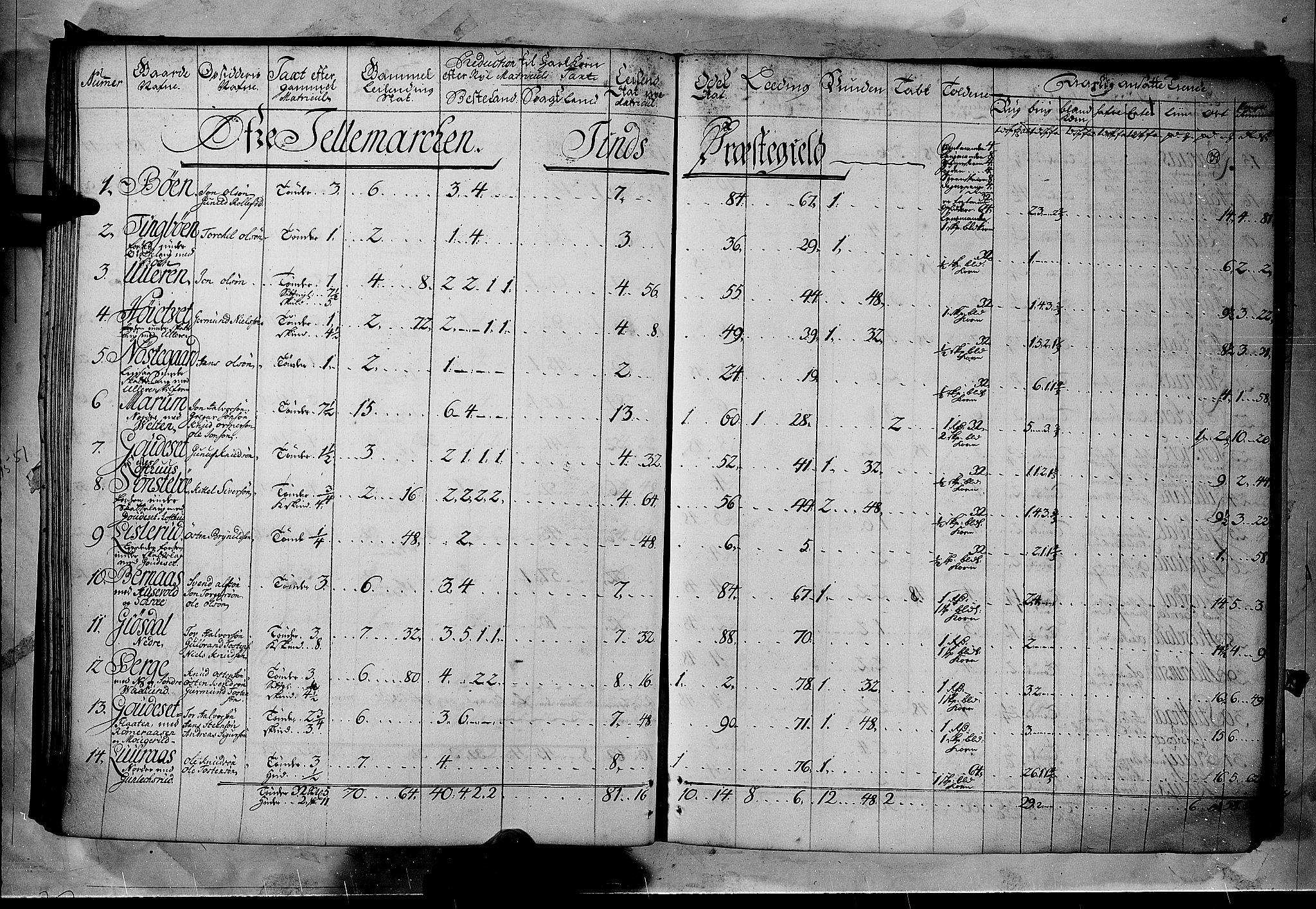 RA, Rentekammeret inntil 1814, Realistisk ordnet avdeling, N/Nb/Nbf/L0122: Øvre og Nedre Telemark matrikkelprotokoll, 1723, s. 38b-39a