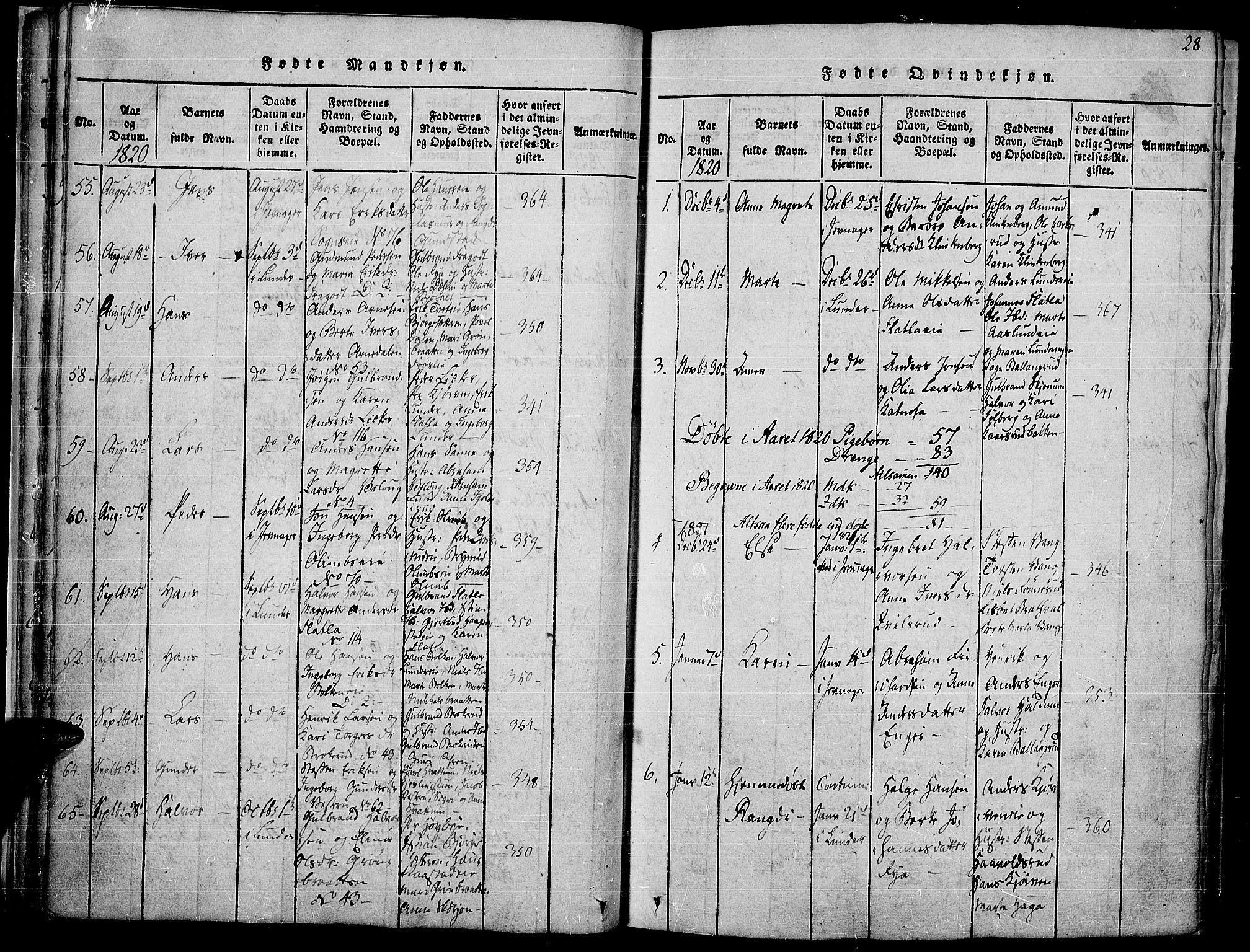 SAH, Jevnaker prestekontor, Ministerialbok nr. 5, 1815-1837, s. 28