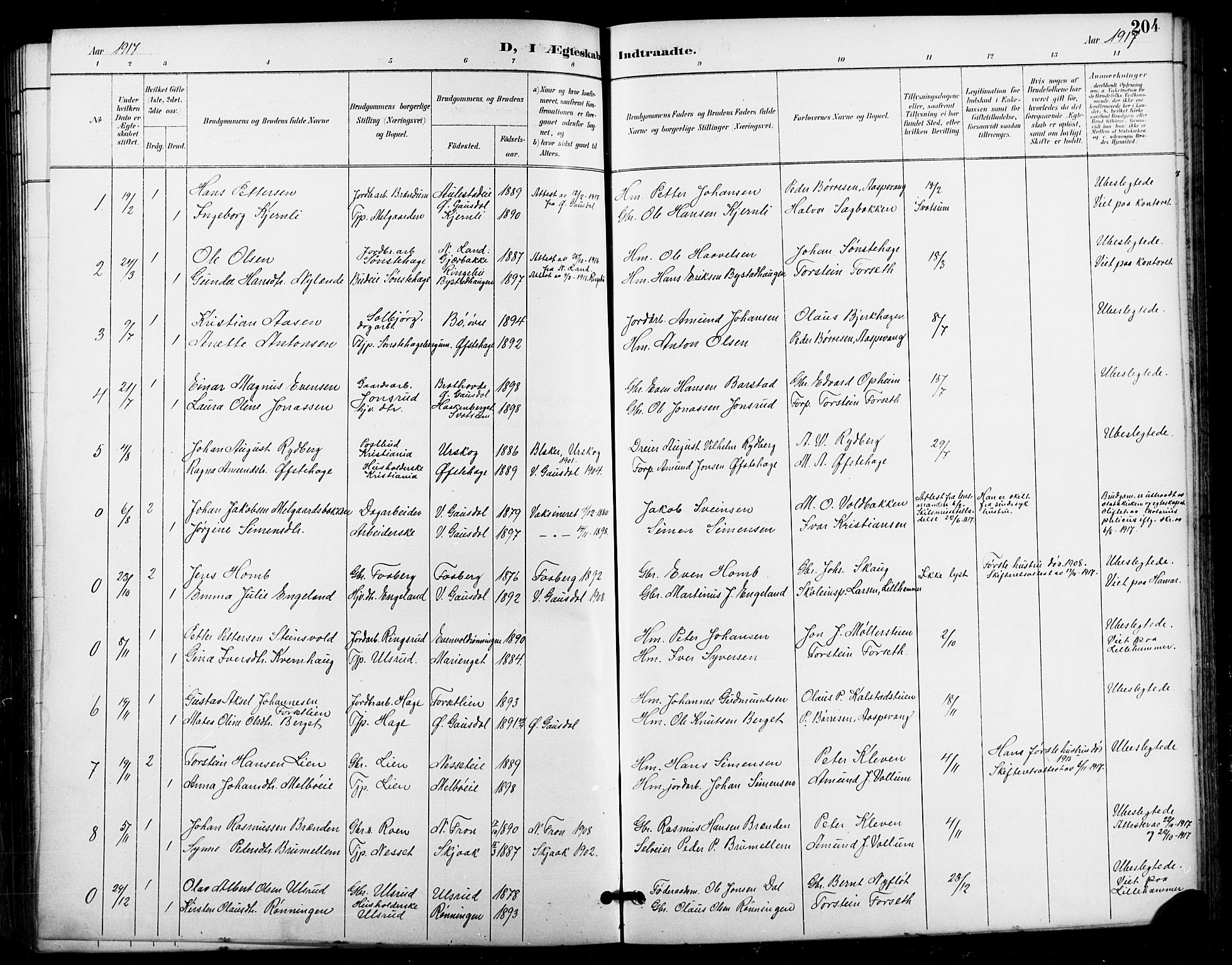 SAH, Vestre Gausdal prestekontor, Klokkerbok nr. 3, 1896-1925, s. 204