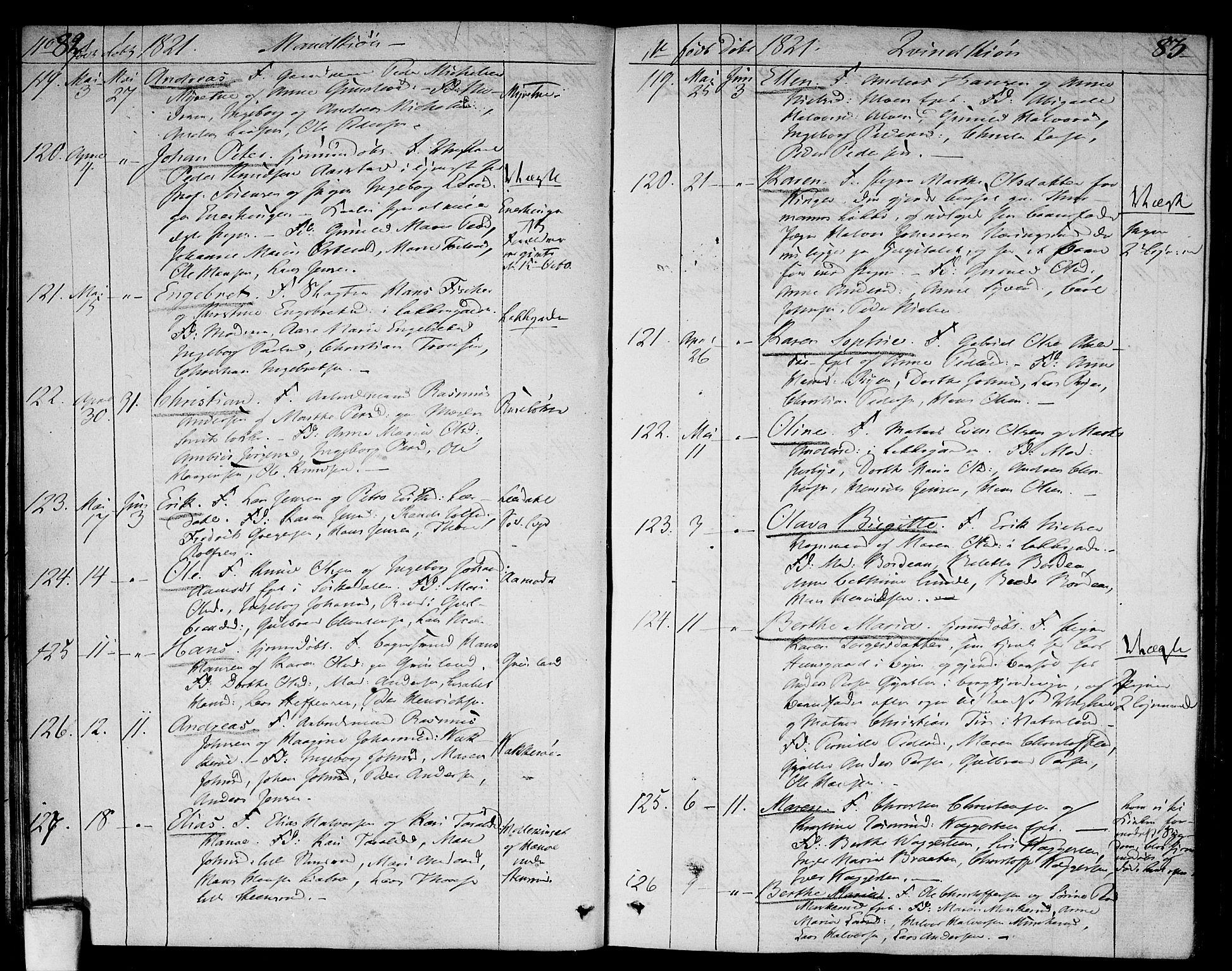 SAO, Aker prestekontor kirkebøker, F/L0012: Ministerialbok nr. 12, 1819-1828, s. 82-83