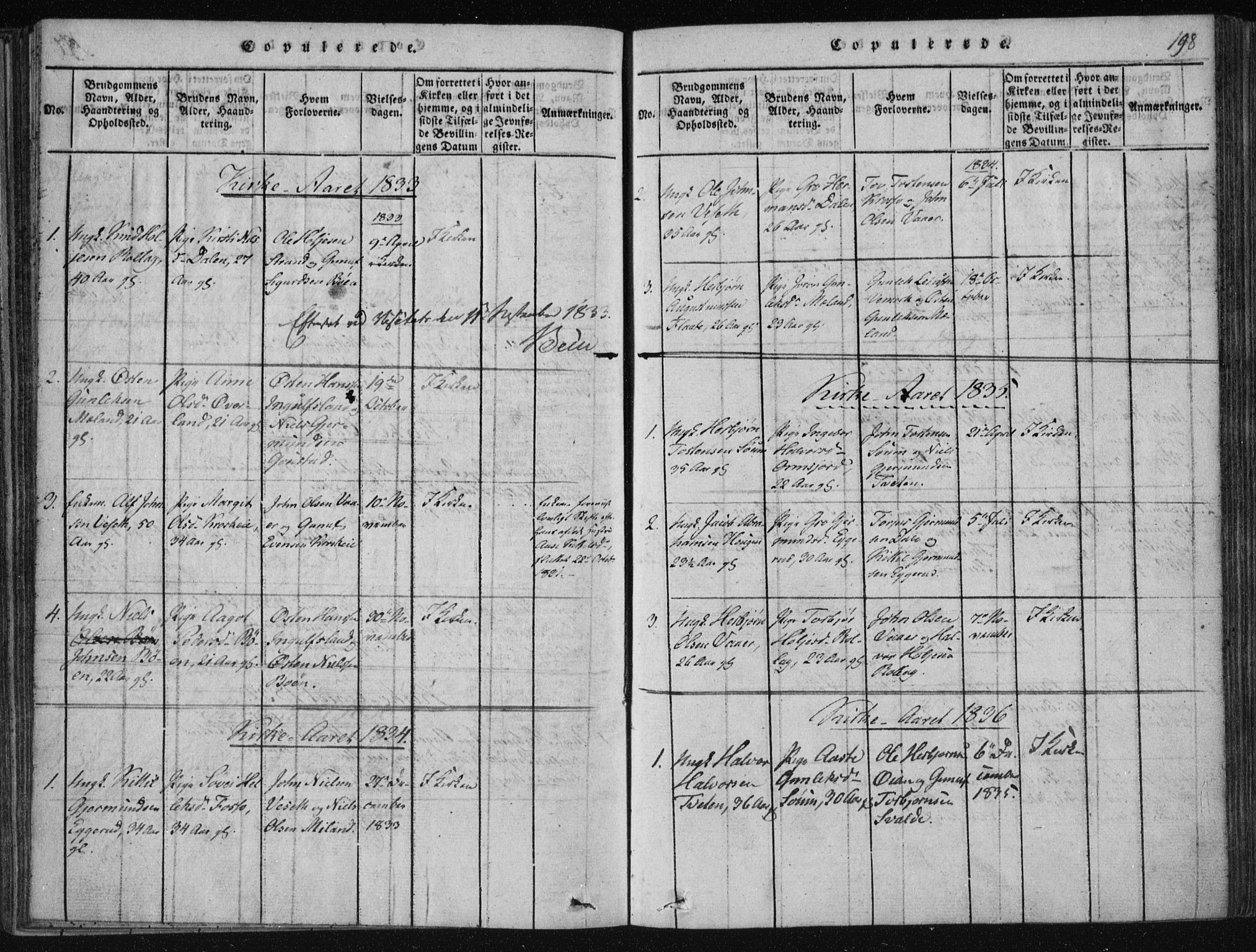 SAKO, Tinn kirkebøker, F/Fc/L0001: Ministerialbok nr. III 1, 1815-1843, s. 198