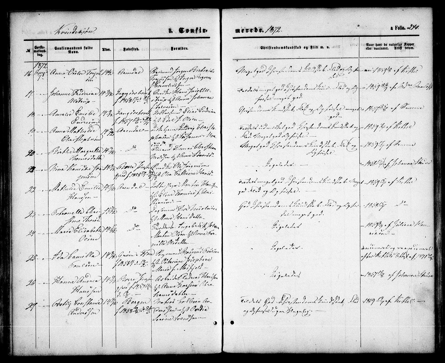 SAK, Arendal sokneprestkontor, Trefoldighet, F/Fa/L0007: Ministerialbok nr. A 7, 1868-1878, s. 240
