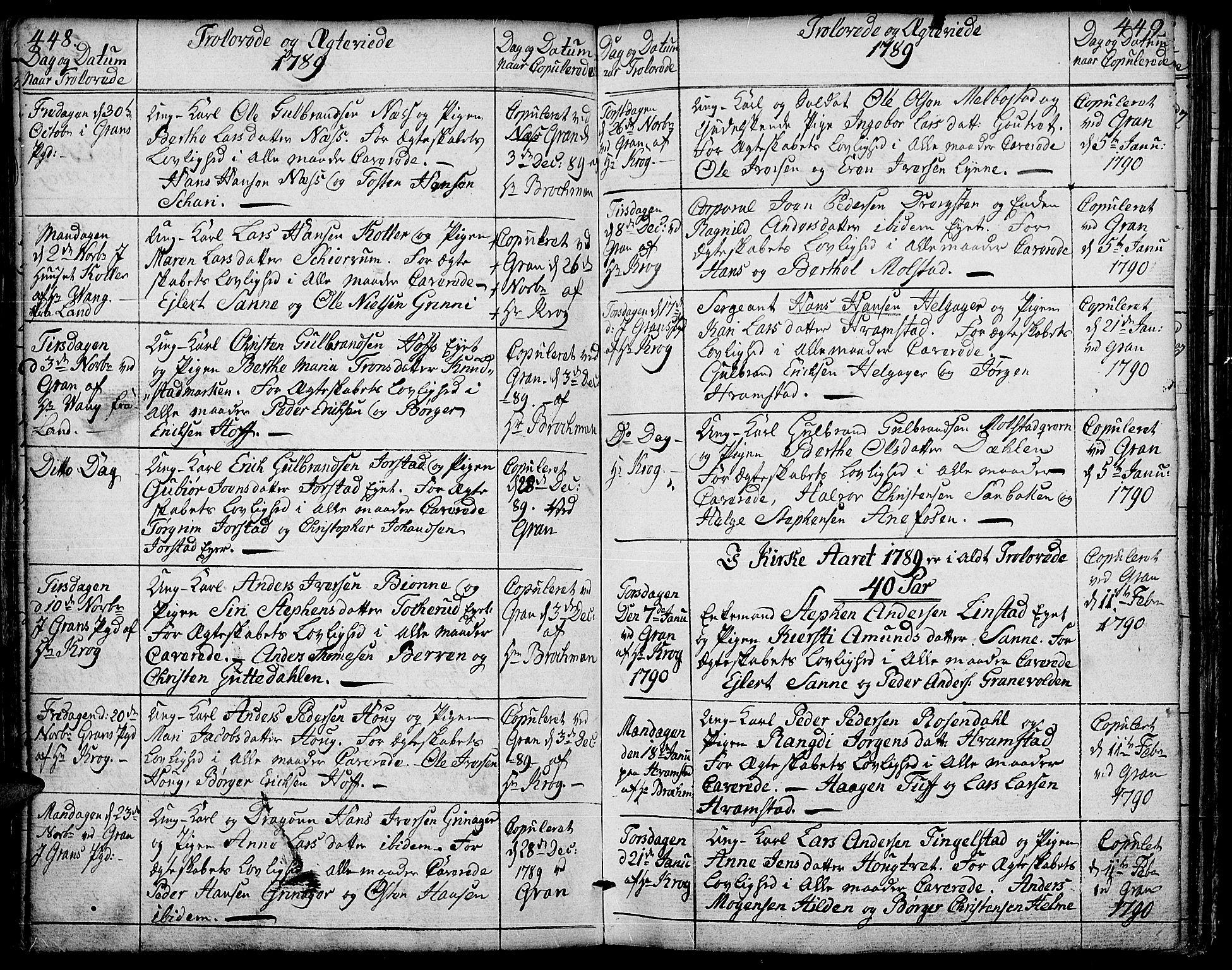SAH, Gran prestekontor, Ministerialbok nr. 6, 1787-1824, s. 448-449