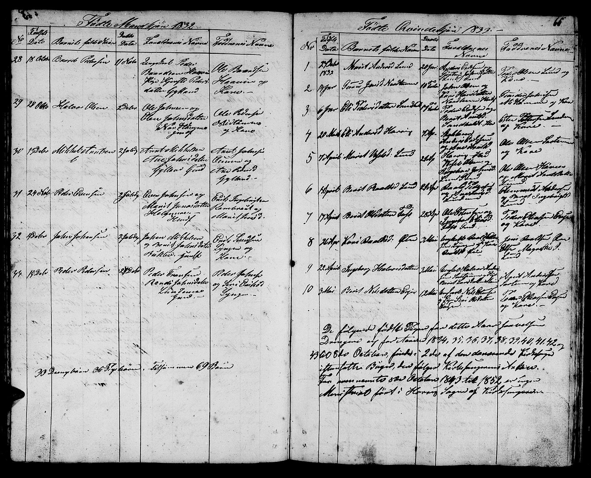 SAT, Ministerialprotokoller, klokkerbøker og fødselsregistre - Sør-Trøndelag, 692/L1108: Klokkerbok nr. 692C03, 1816-1833, s. 66