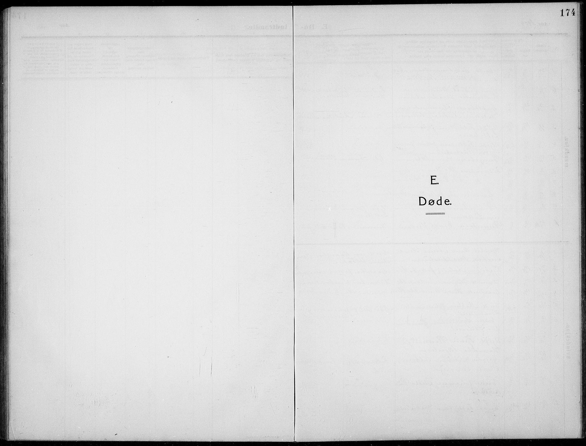 SAH, Nordre Land prestekontor, Klokkerbok nr. 2, 1909-1934, s. 174