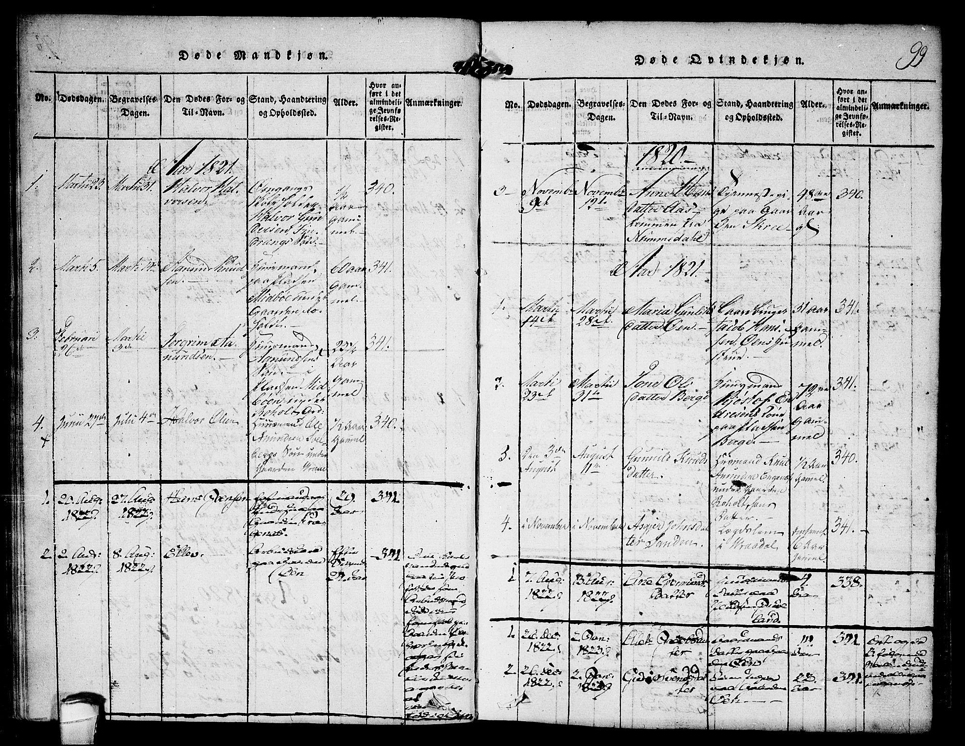 SAKO, Kviteseid kirkebøker, F/Fc/L0001: Ministerialbok nr. III 1, 1815-1836, s. 99