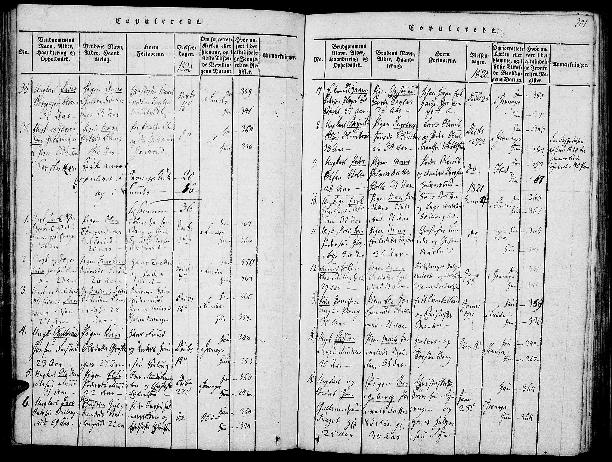 SAH, Jevnaker prestekontor, Ministerialbok nr. 5, 1815-1837, s. 201