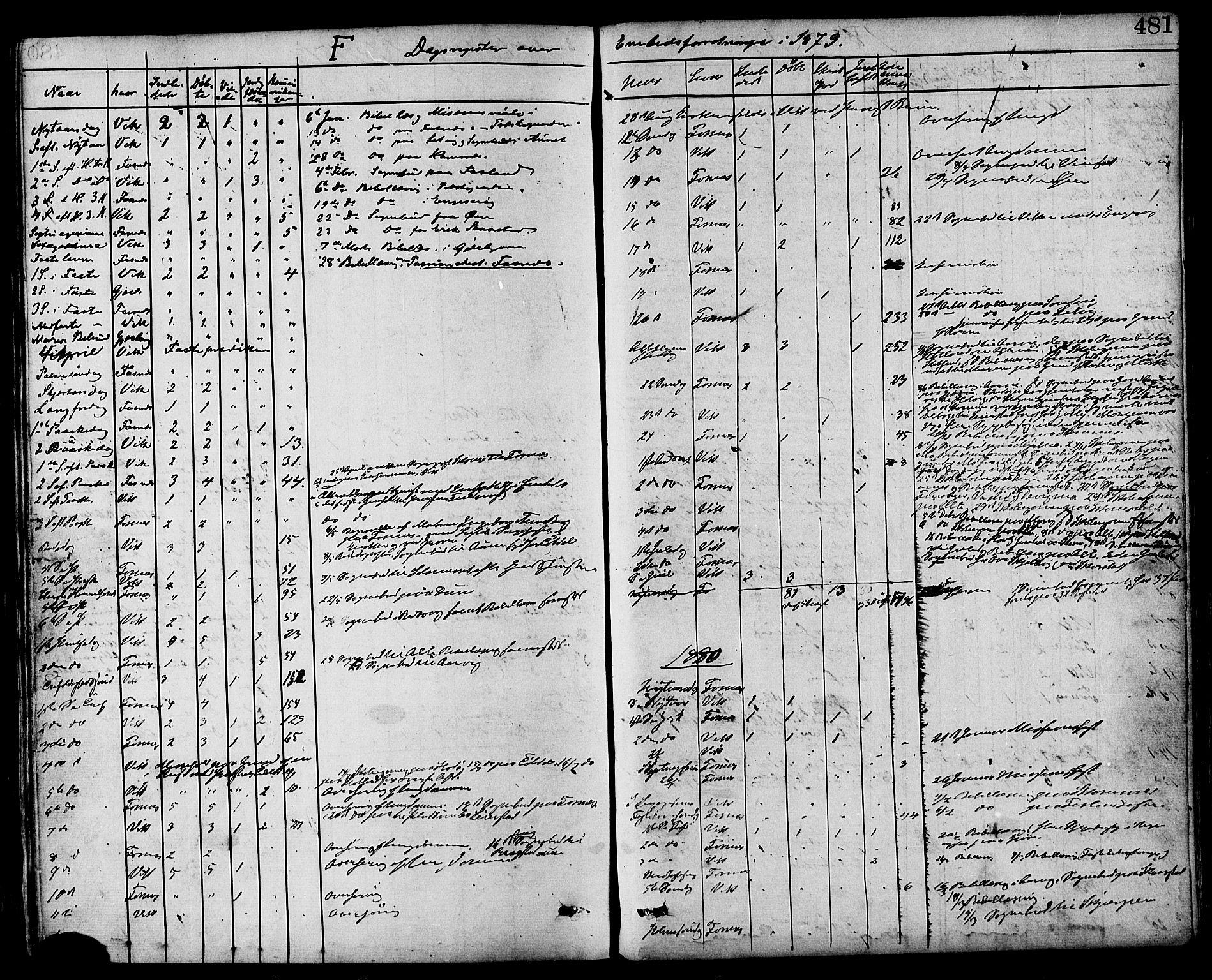 SAT, Ministerialprotokoller, klokkerbøker og fødselsregistre - Nord-Trøndelag, 773/L0616: Ministerialbok nr. 773A07, 1870-1887, s. 481