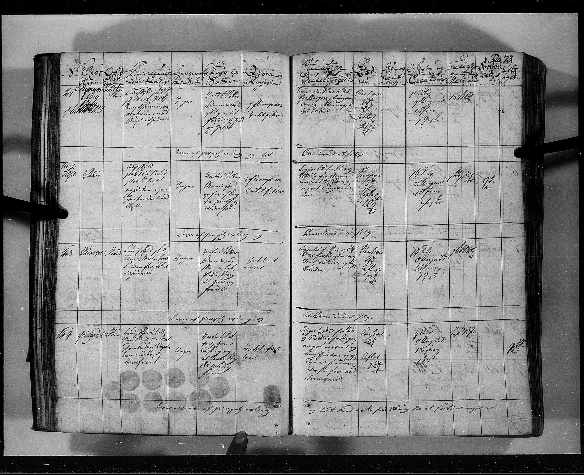 RA, Rentekammeret inntil 1814, Realistisk ordnet avdeling, N/Nb/Nbf/L0139: Nordhordland eksaminasjonsprotokoll, 1723, s. 72b-73a