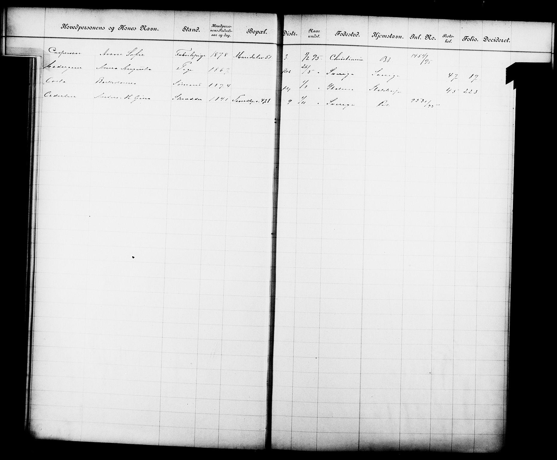 OBA, Fattigvesenet, Fb/L0015: Hjemstavnsregister, 1895, s. 25