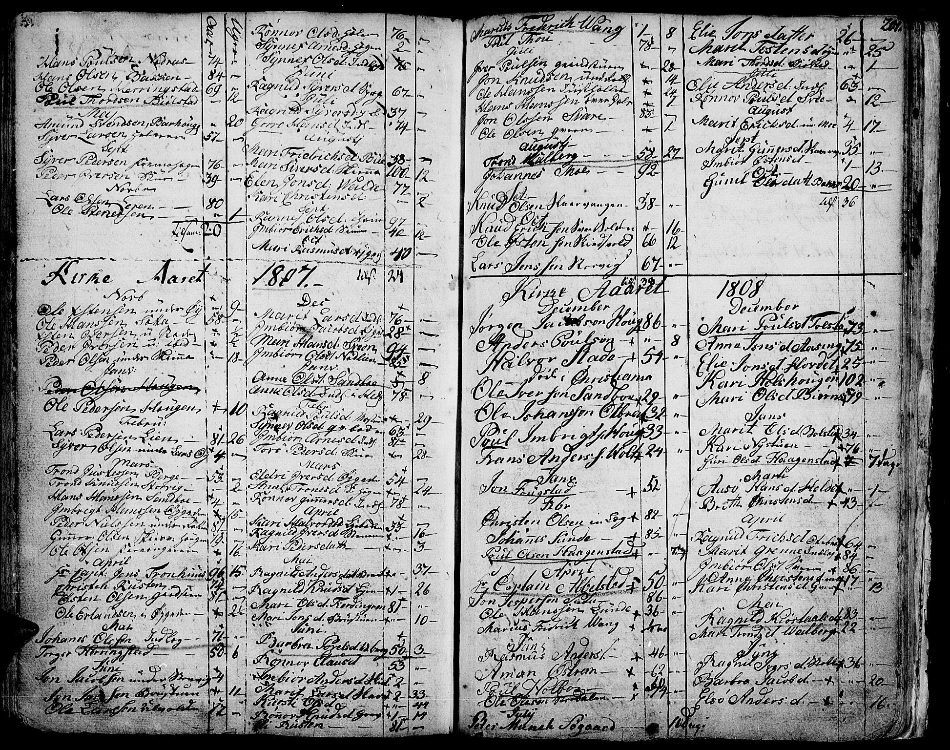 SAH, Vågå prestekontor, Ministerialbok nr. 1, 1739-1810, s. 201
