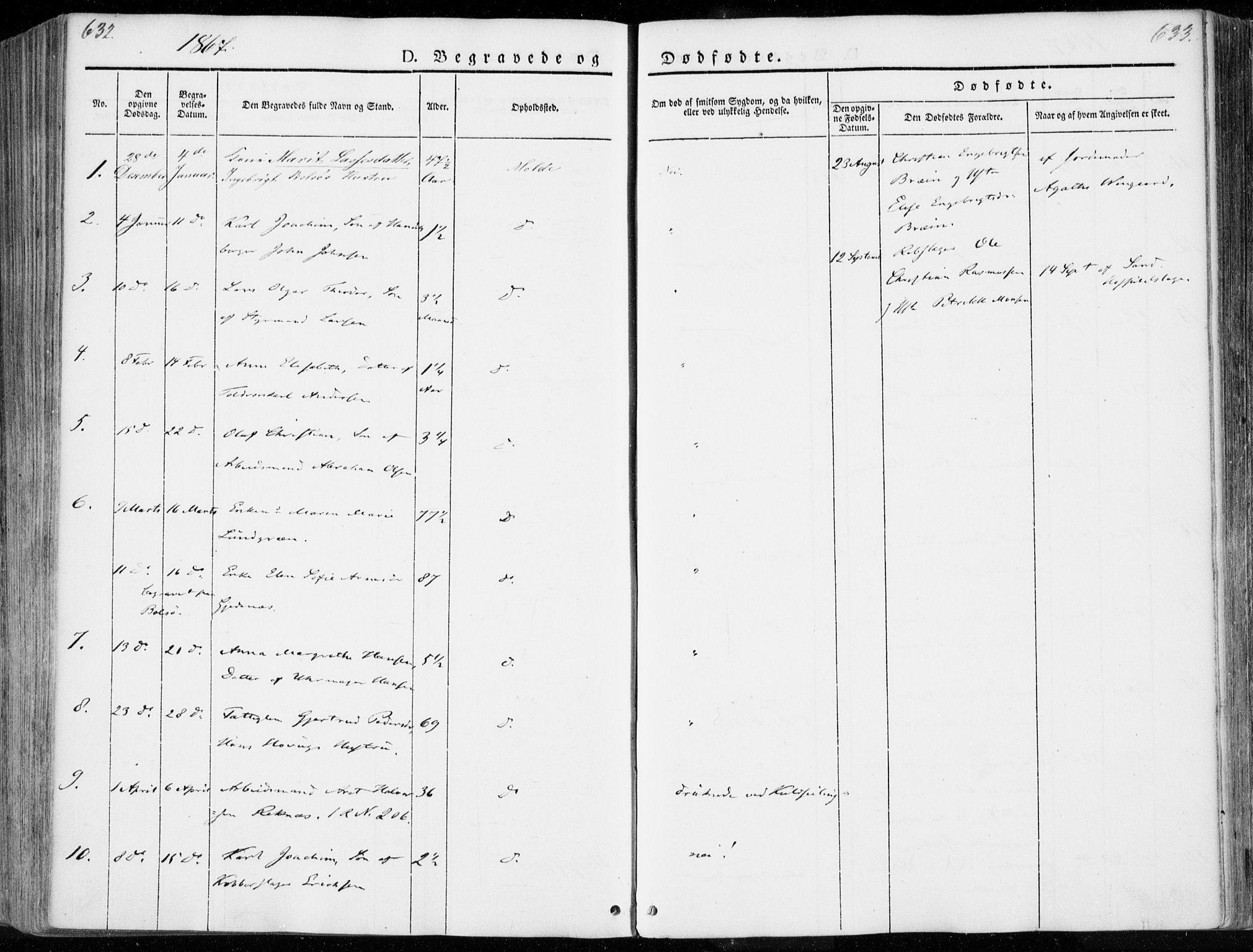 SAT, Ministerialprotokoller, klokkerbøker og fødselsregistre - Møre og Romsdal, 558/L0689: Ministerialbok nr. 558A03, 1843-1872, s. 632-633