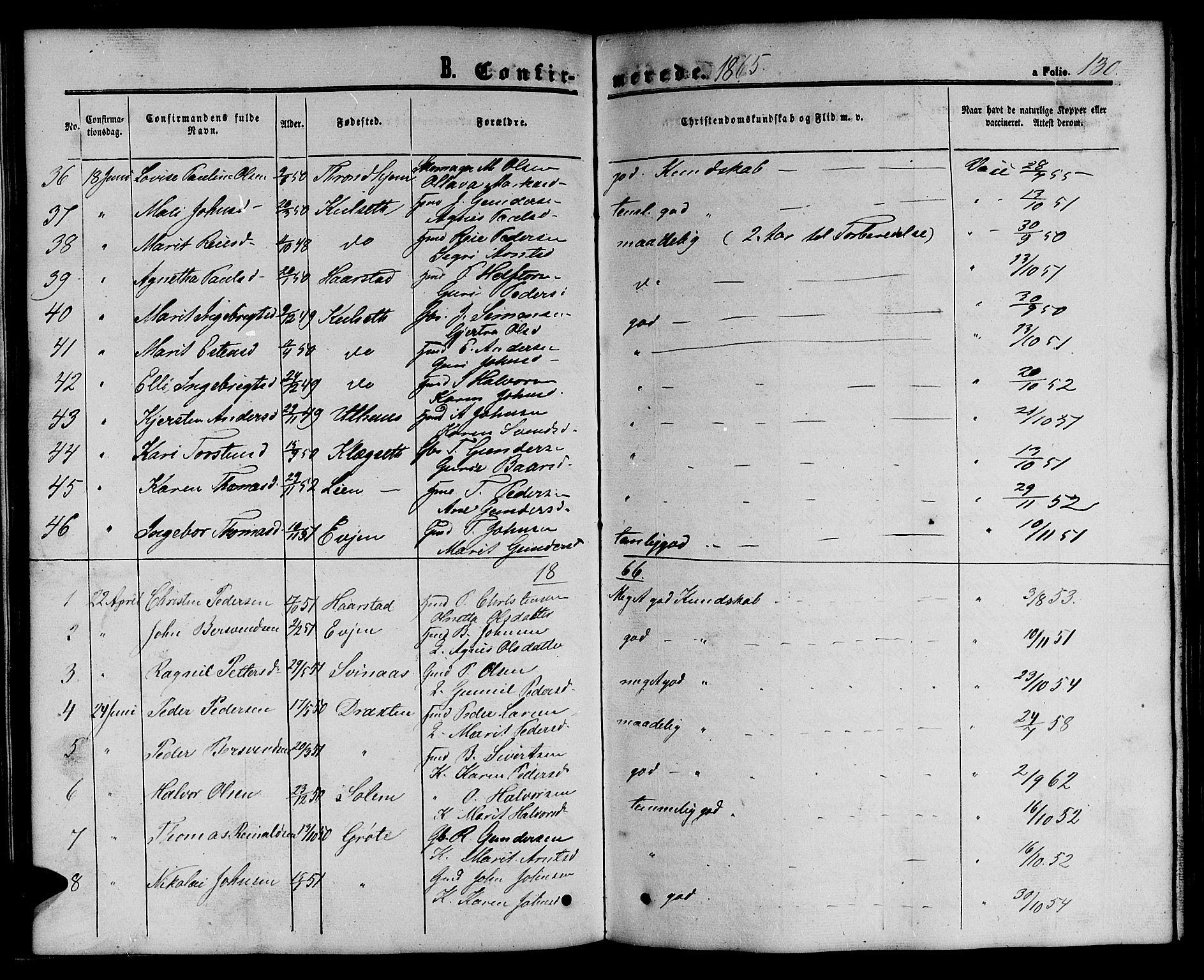 SAT, Ministerialprotokoller, klokkerbøker og fødselsregistre - Sør-Trøndelag, 695/L1155: Klokkerbok nr. 695C06, 1859-1868, s. 130