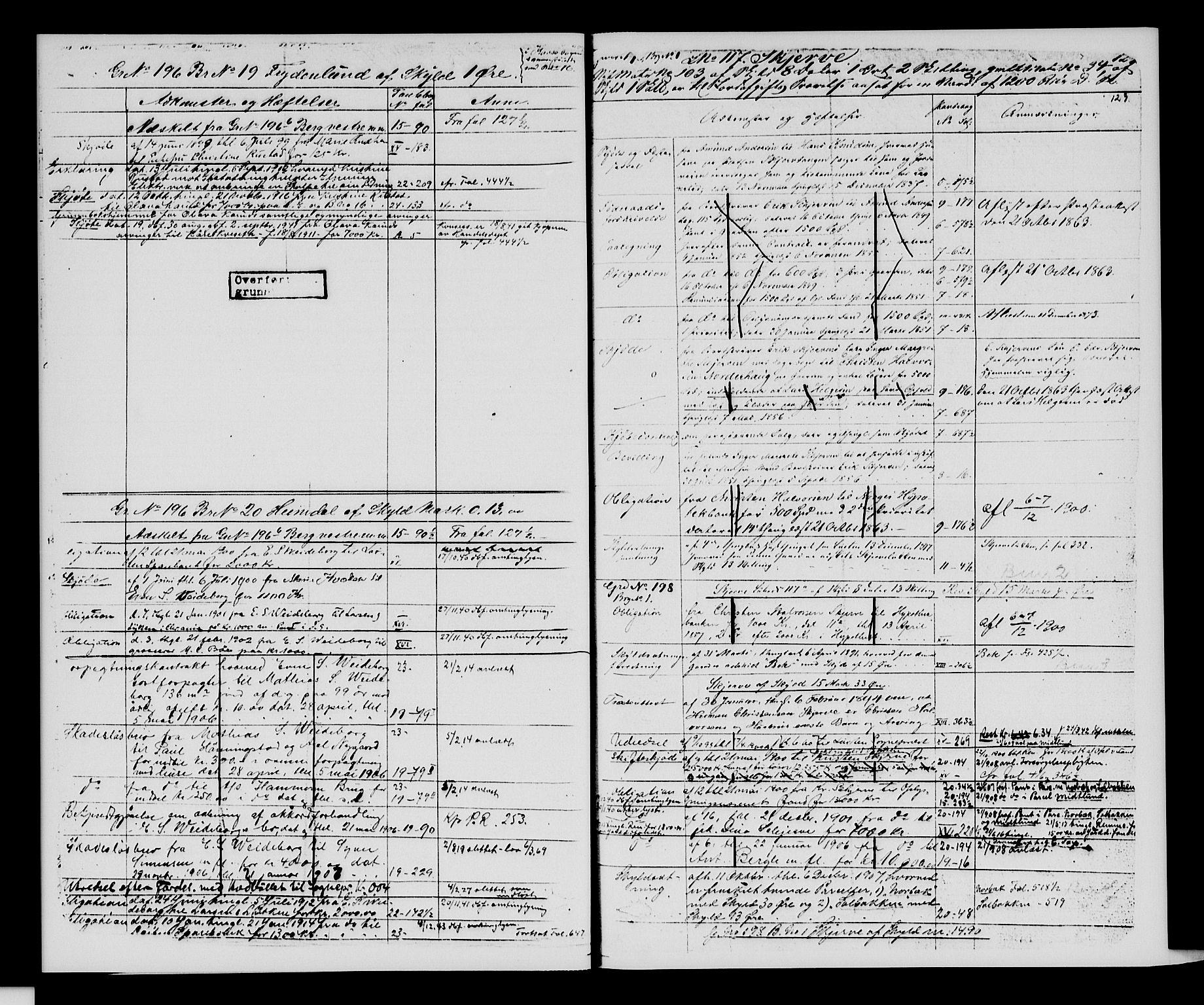 SAH, Sør-Hedmark sorenskriveri, H/Ha/Hac/Hacc/L0001: Panteregister nr. 3.1, 1855-1943, s. 129