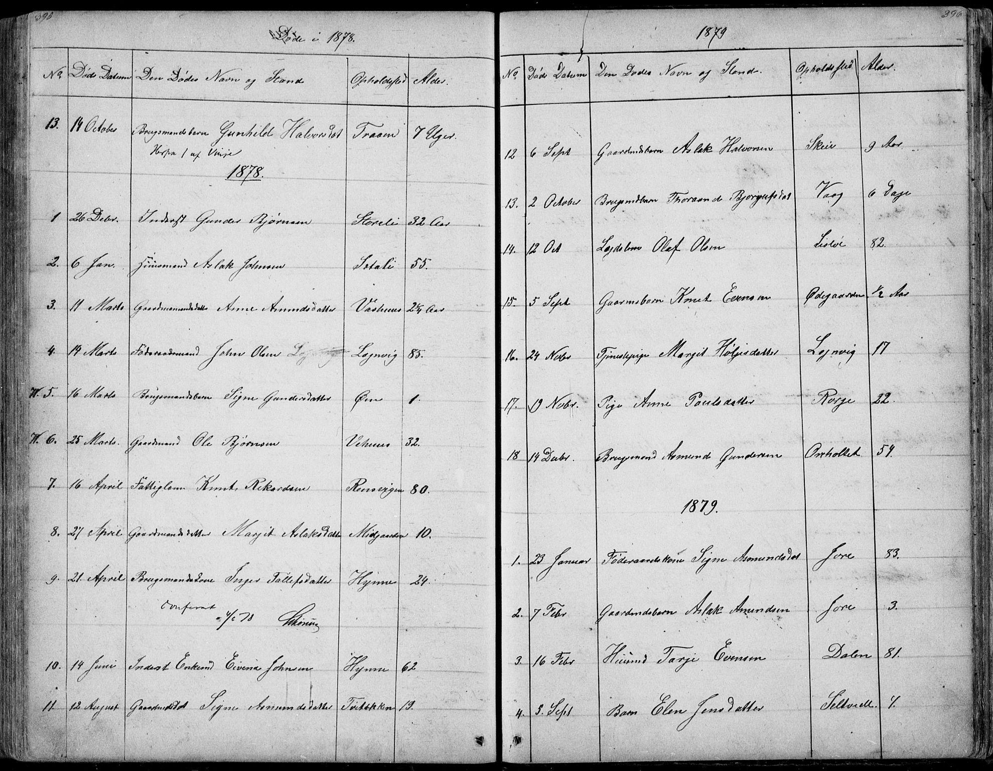 SAKO, Rauland kirkebøker, G/Ga/L0002: Klokkerbok nr. I 2, 1849-1935, s. 395-396