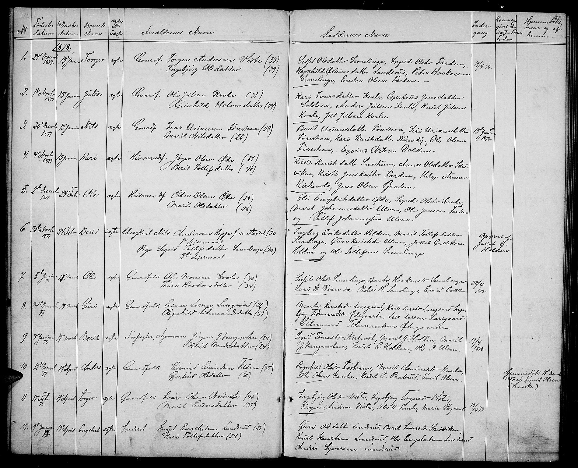 SAH, Vestre Slidre prestekontor, Klokkerbok nr. 3, 1869-1882, s. 21
