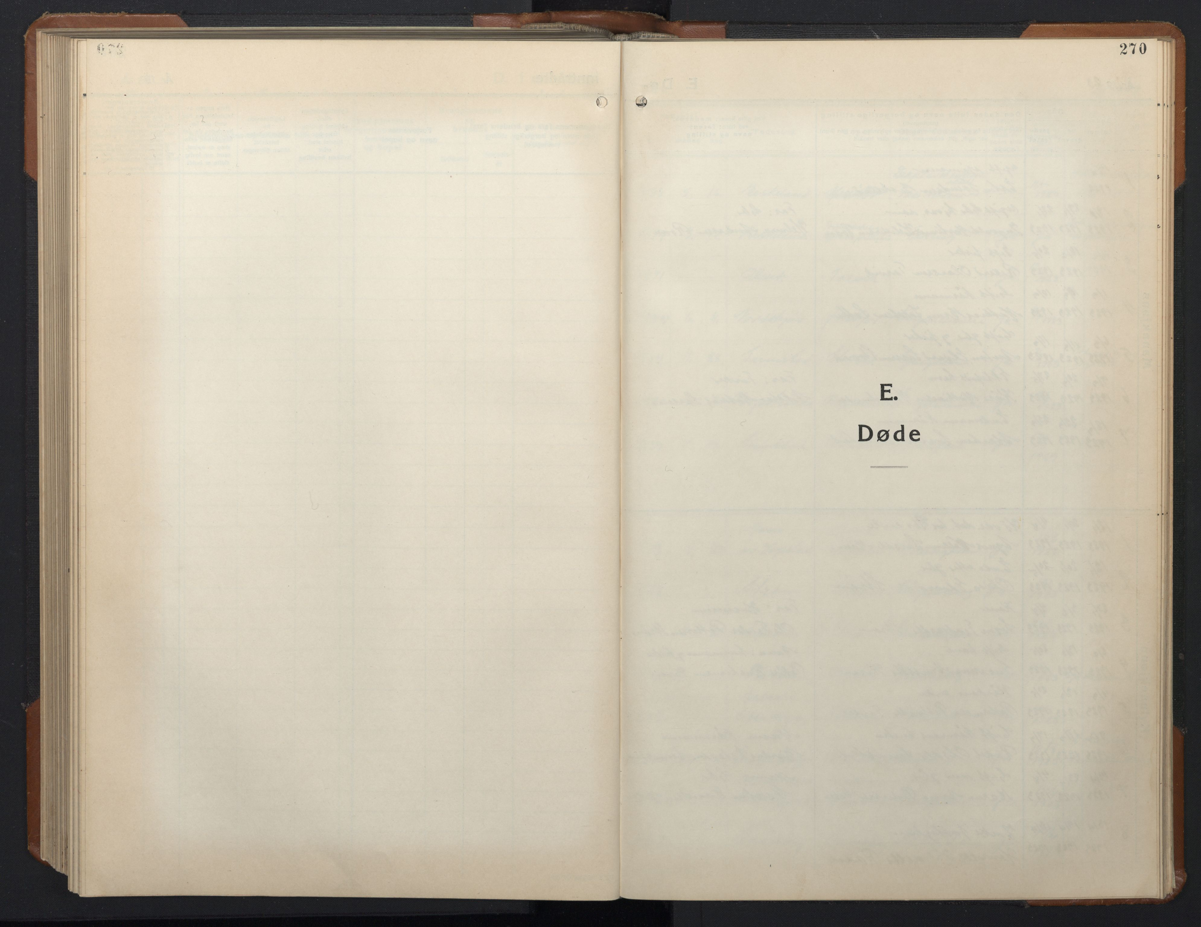 SAT, Ministerialprotokoller, klokkerbøker og fødselsregistre - Sør-Trøndelag, 657/L0718: Klokkerbok nr. 657C05, 1923-1948, s. 270