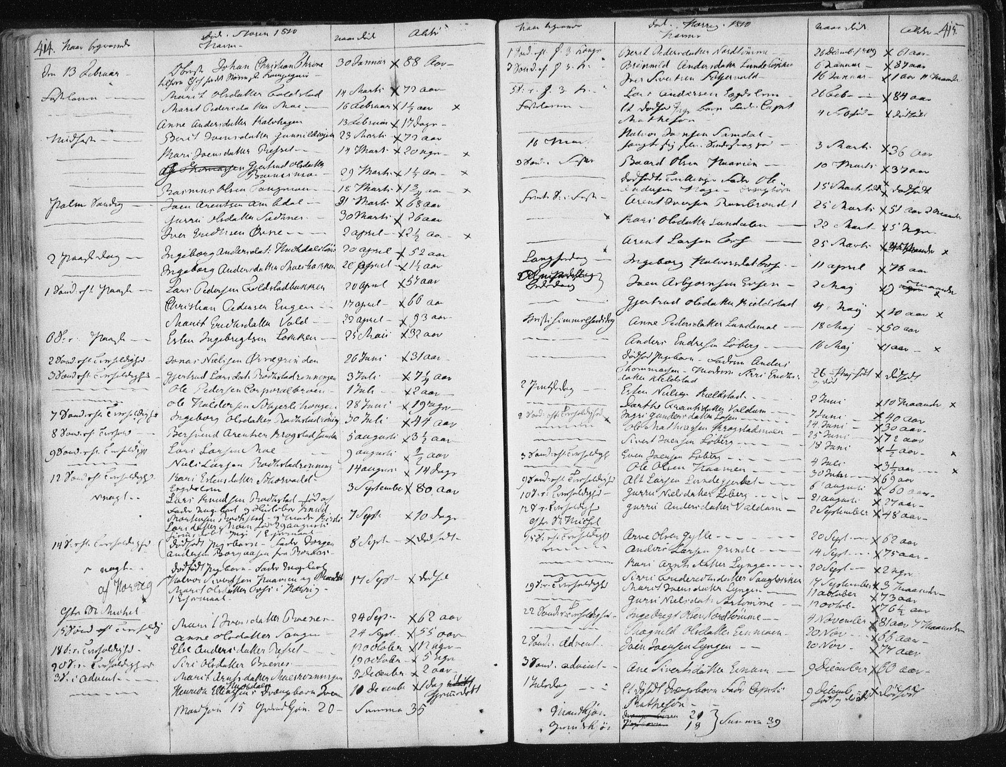 SAT, Ministerialprotokoller, klokkerbøker og fødselsregistre - Sør-Trøndelag, 687/L0992: Ministerialbok nr. 687A03 /1, 1788-1815, s. 414-415