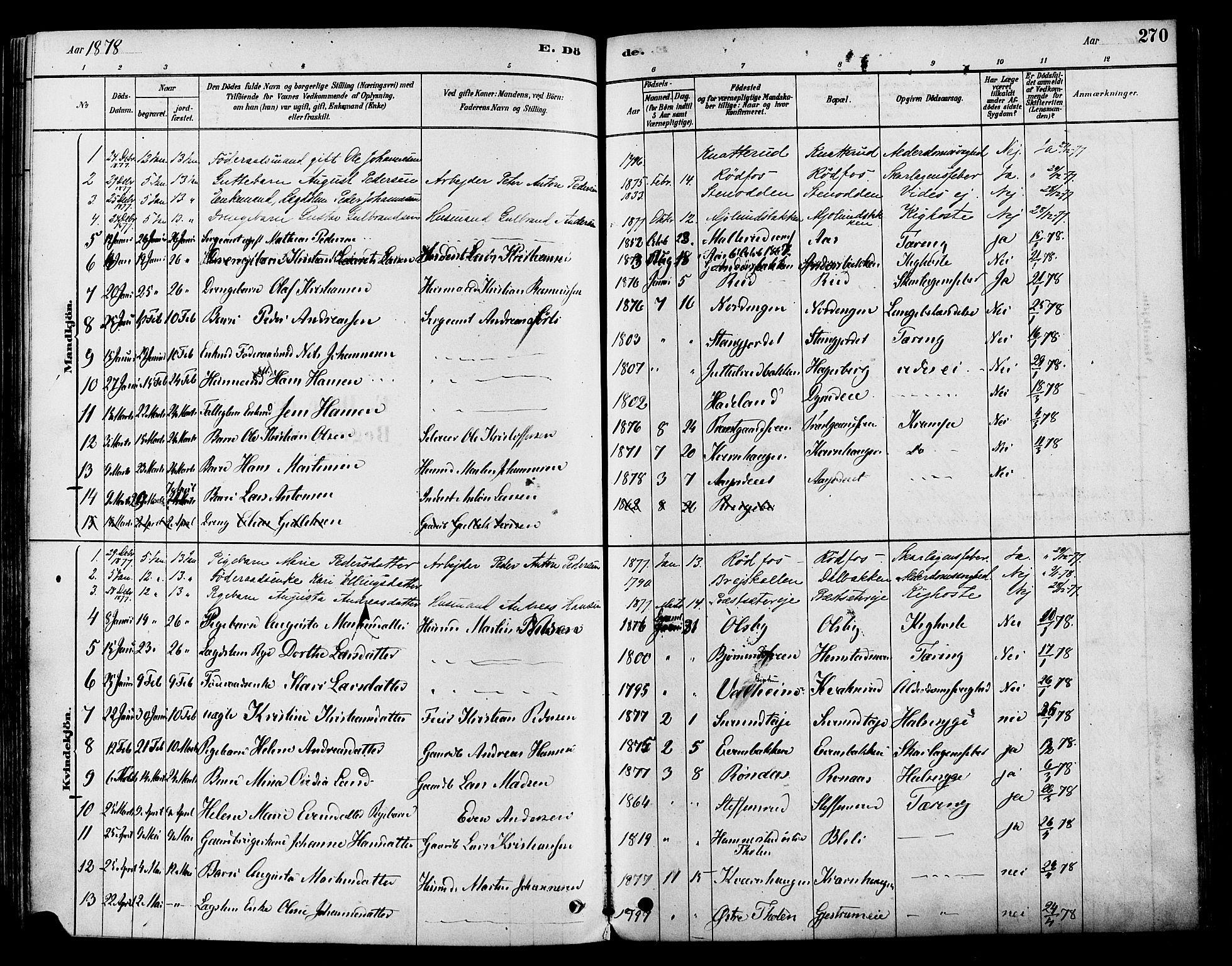 SAH, Vestre Toten prestekontor, H/Ha/Haa/L0009: Ministerialbok nr. 9, 1878-1894, s. 270