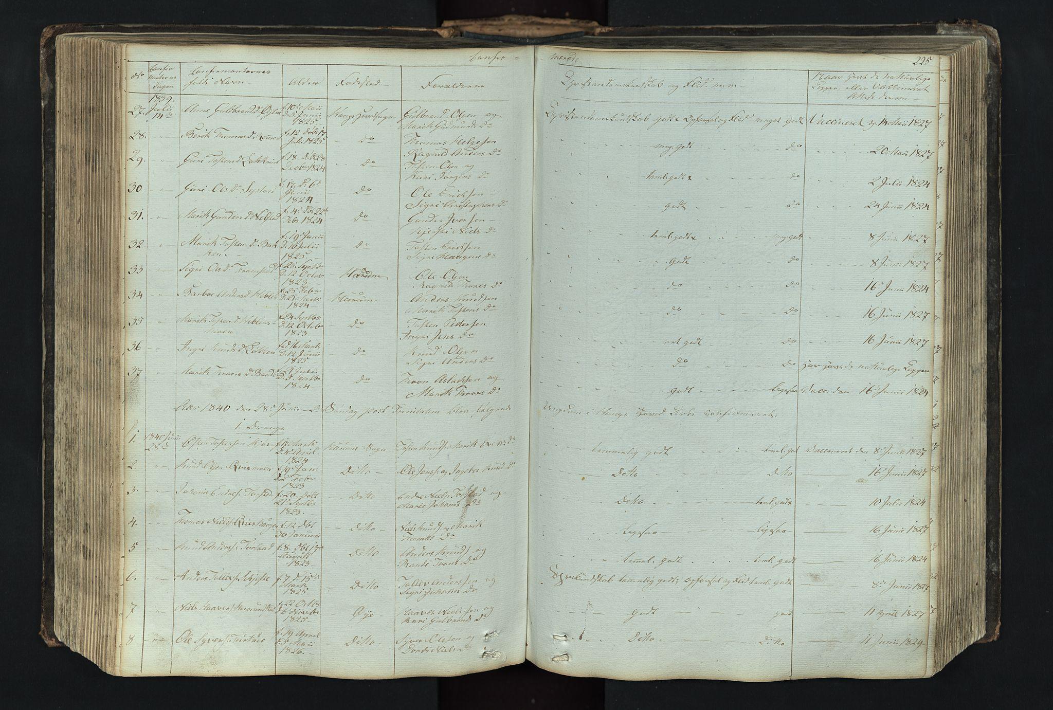 SAH, Vang prestekontor, Valdres, Klokkerbok nr. 4, 1835-1892, s. 225