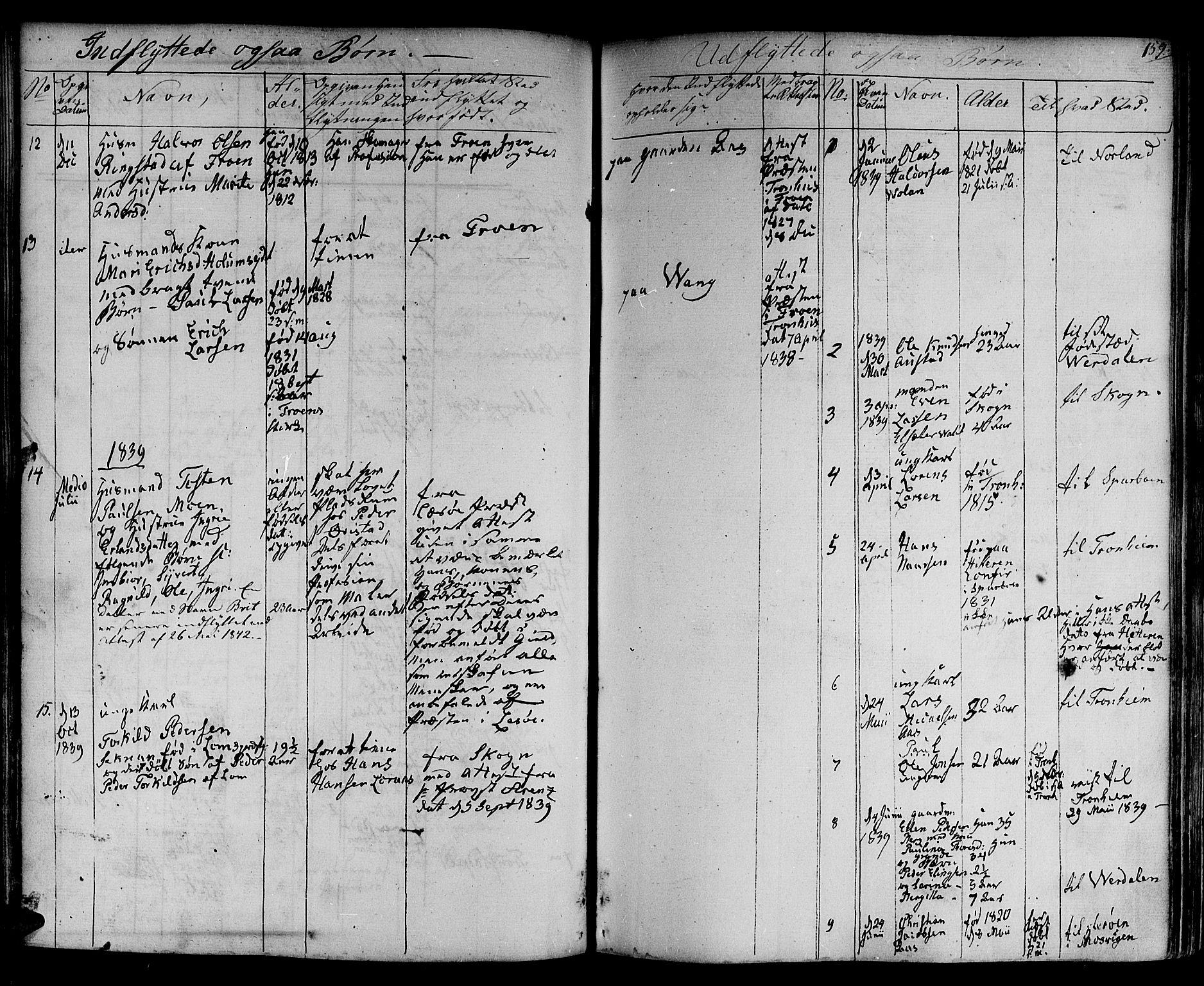 SAT, Ministerialprotokoller, klokkerbøker og fødselsregistre - Nord-Trøndelag, 730/L0277: Ministerialbok nr. 730A06 /1, 1830-1839, s. 159