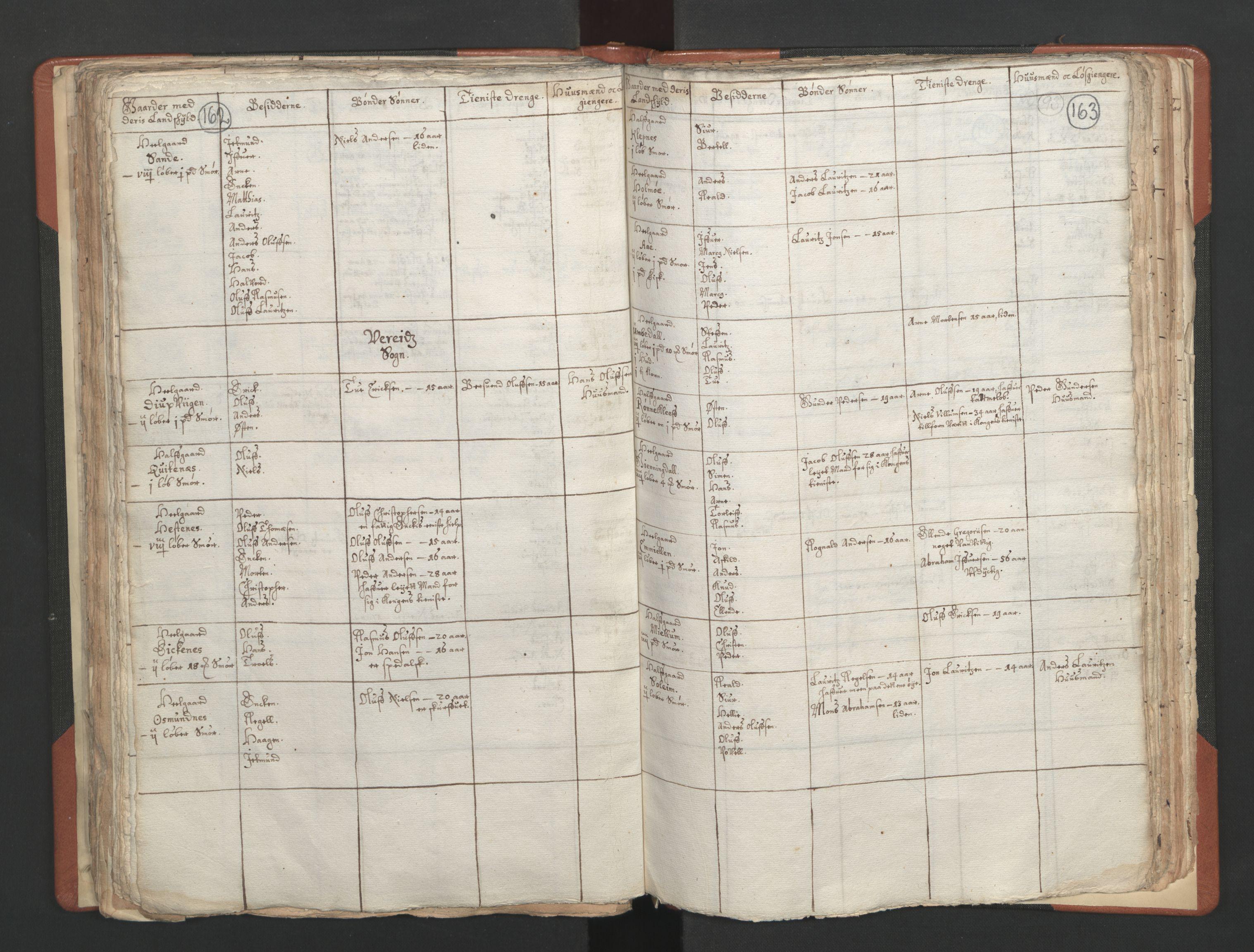 RA, Sogneprestenes manntall 1664-1666, nr. 25: Nordfjord prosti, 1664-1666, s. 162-163