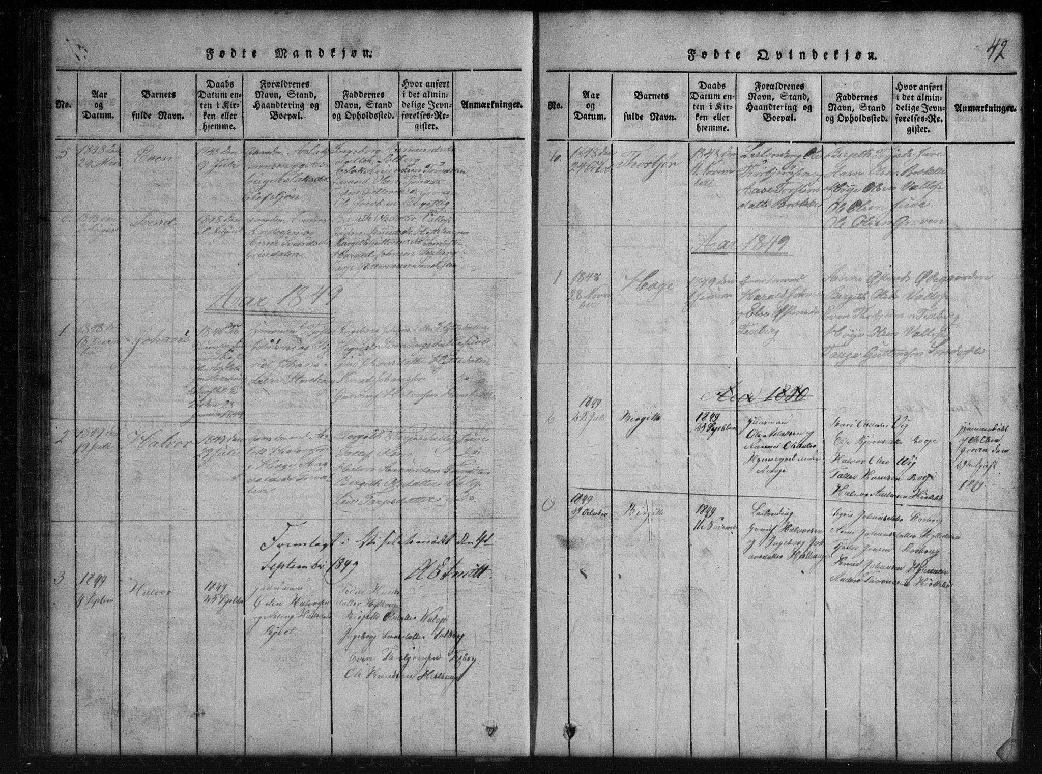 SAKO, Rauland kirkebøker, G/Gb/L0001: Klokkerbok nr. II 1, 1815-1886, s. 42