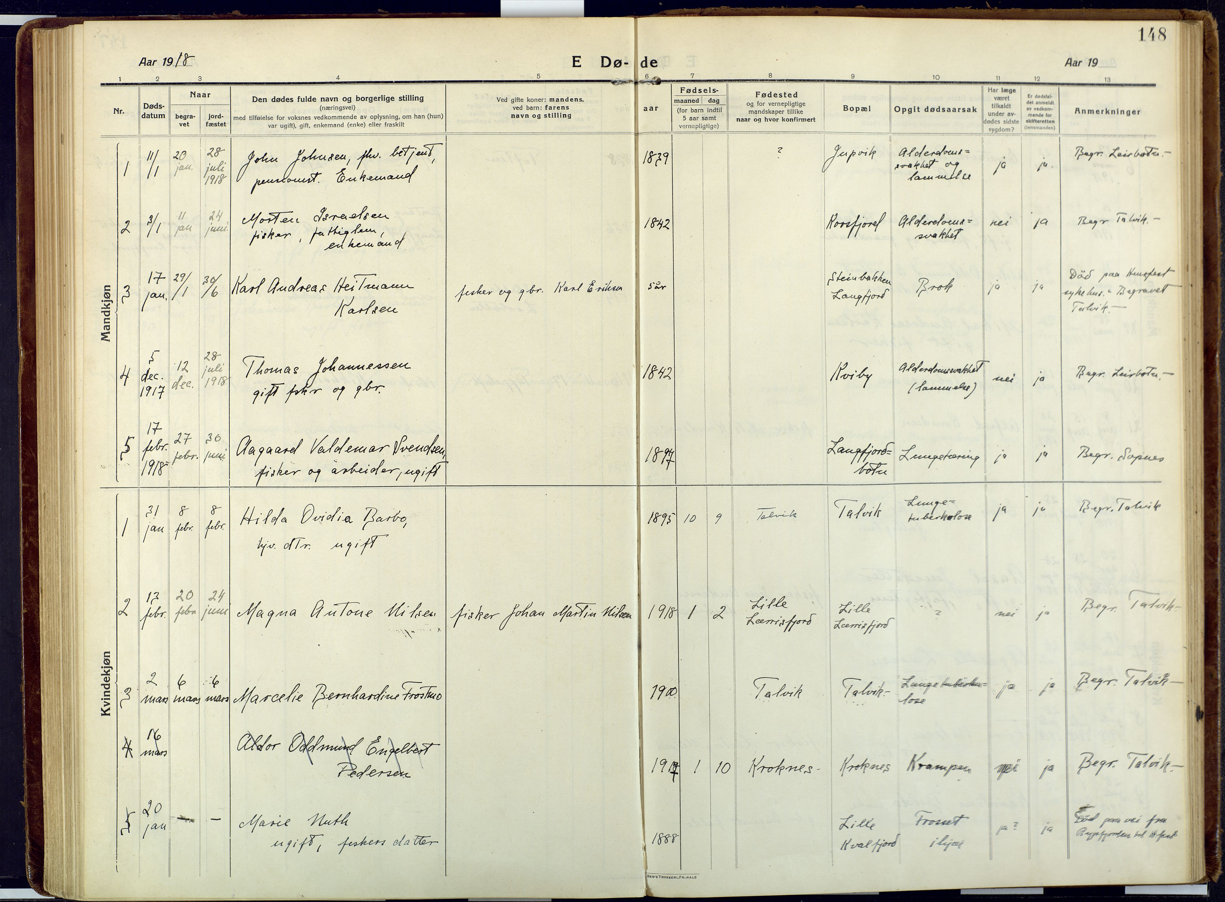 SATØ, Talvik sokneprestkontor, H/Ha/L0018kirke: Ministerialbok nr. 18, 1915-1924, s. 148