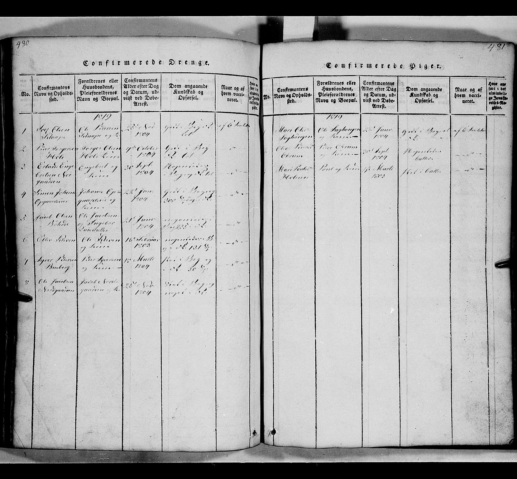 SAH, Gausdal prestekontor, Klokkerbok nr. 2, 1818-1874, s. 480-481