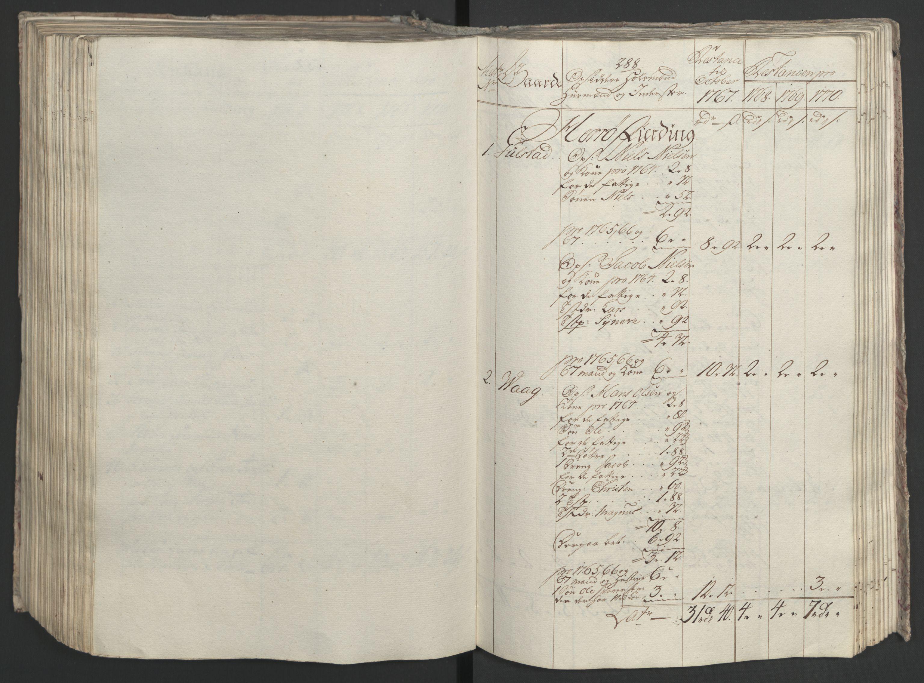RA, Rentekammeret inntil 1814, Realistisk ordnet avdeling, Ol/L0023: [Gg 10]: Ekstraskatten, 23.09.1762. Helgeland (restanseregister), 1767-1772, s. 547