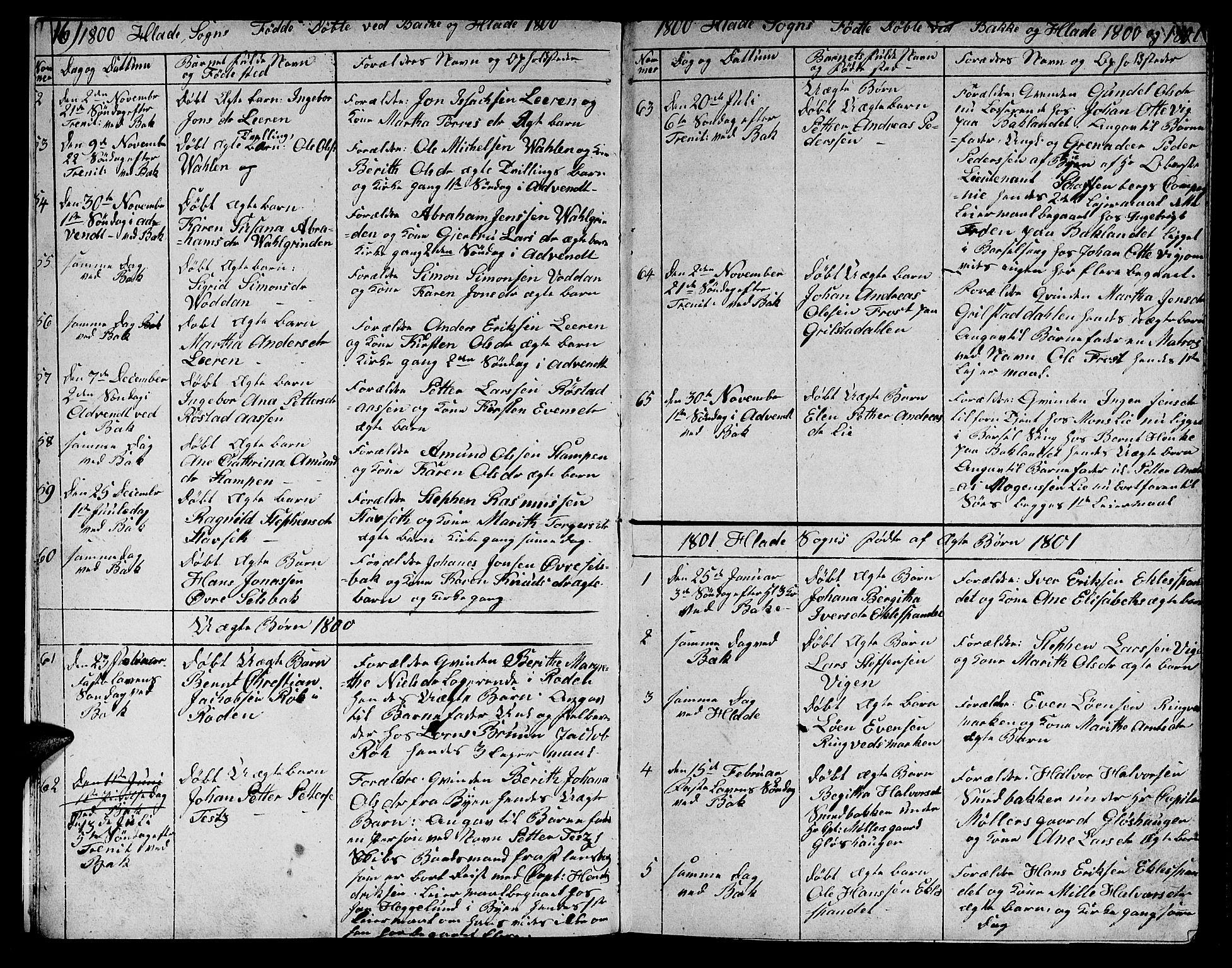 SAT, Ministerialprotokoller, klokkerbøker og fødselsregistre - Sør-Trøndelag, 606/L0306: Klokkerbok nr. 606C02, 1797-1829, s. 16-17