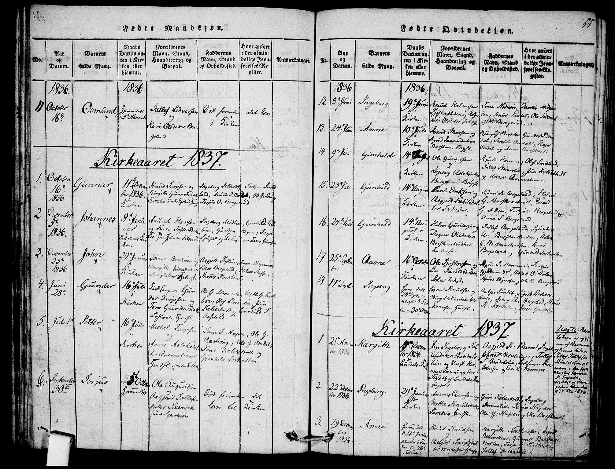SAKO, Mo kirkebøker, F/Fb/L0001: Ministerialbok nr. II 1, 1814-1844, s. 55
