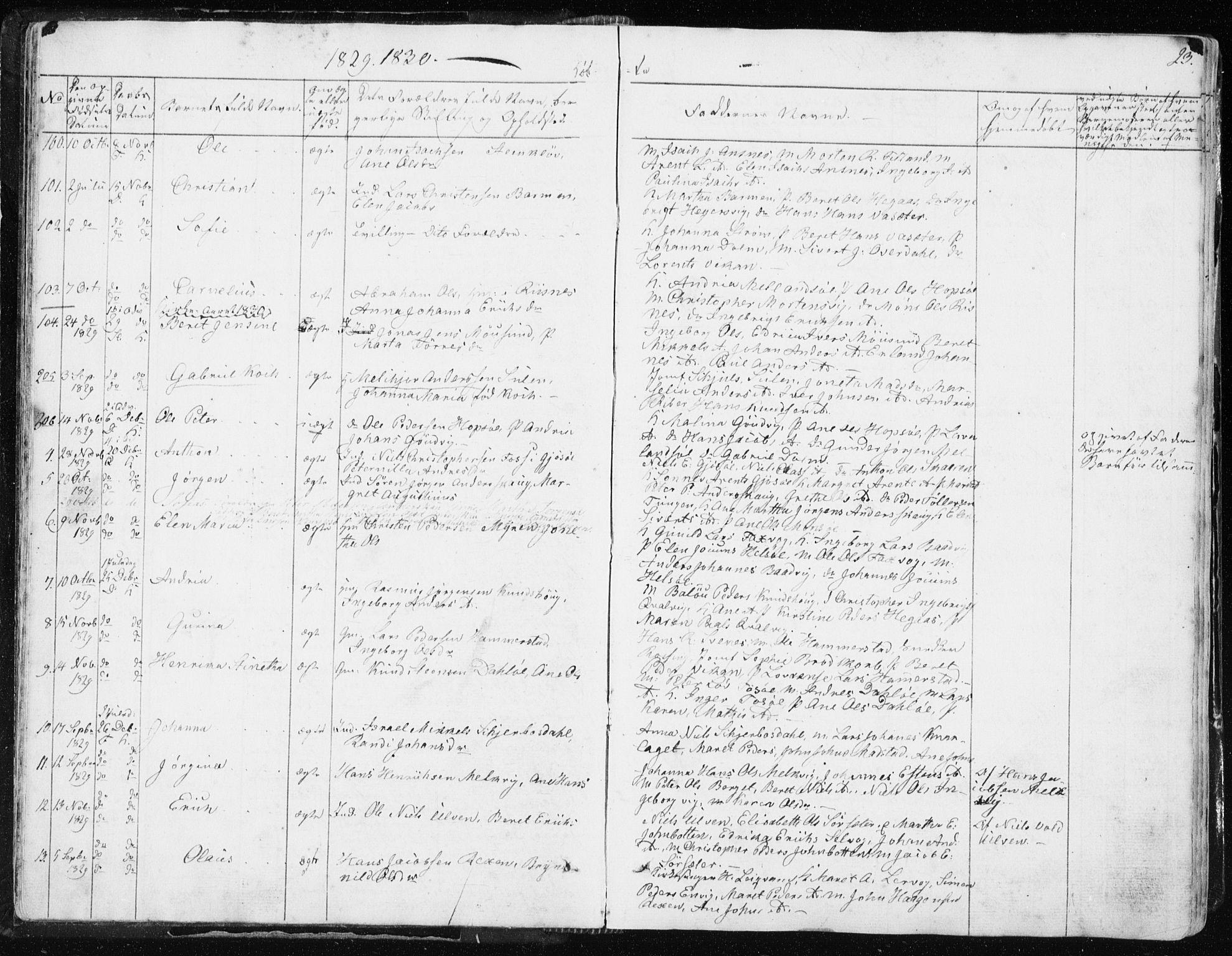 SAT, Ministerialprotokoller, klokkerbøker og fødselsregistre - Sør-Trøndelag, 634/L0528: Ministerialbok nr. 634A04, 1827-1842, s. 23