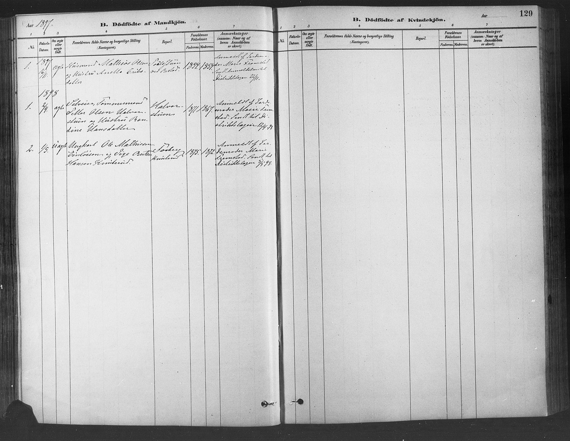 SAH, Fåberg prestekontor, Ministerialbok nr. 9, 1879-1898, s. 129
