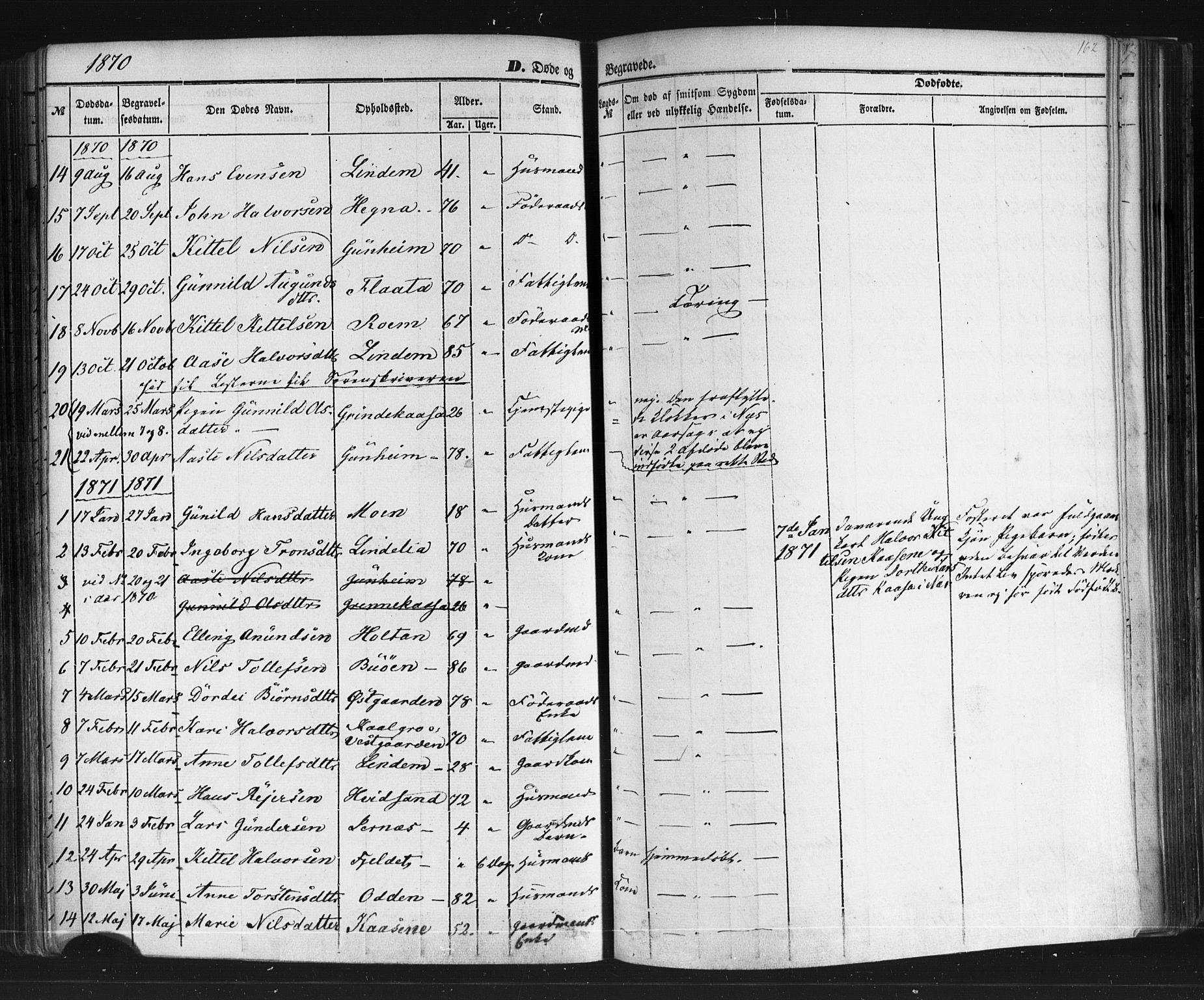 SAKO, Sauherad kirkebøker, F/Fb/L0001: Ministerialbok nr. II 1, 1851-1877, s. 162