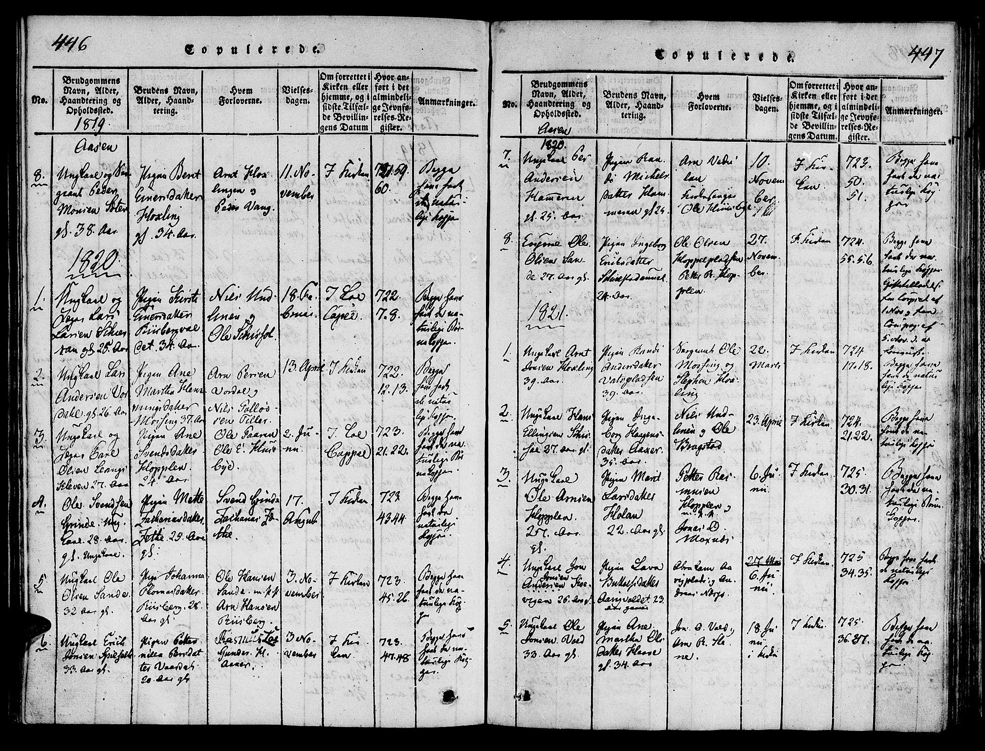 SAT, Ministerialprotokoller, klokkerbøker og fødselsregistre - Nord-Trøndelag, 713/L0112: Ministerialbok nr. 713A04 /2, 1817-1827, s. 446-447