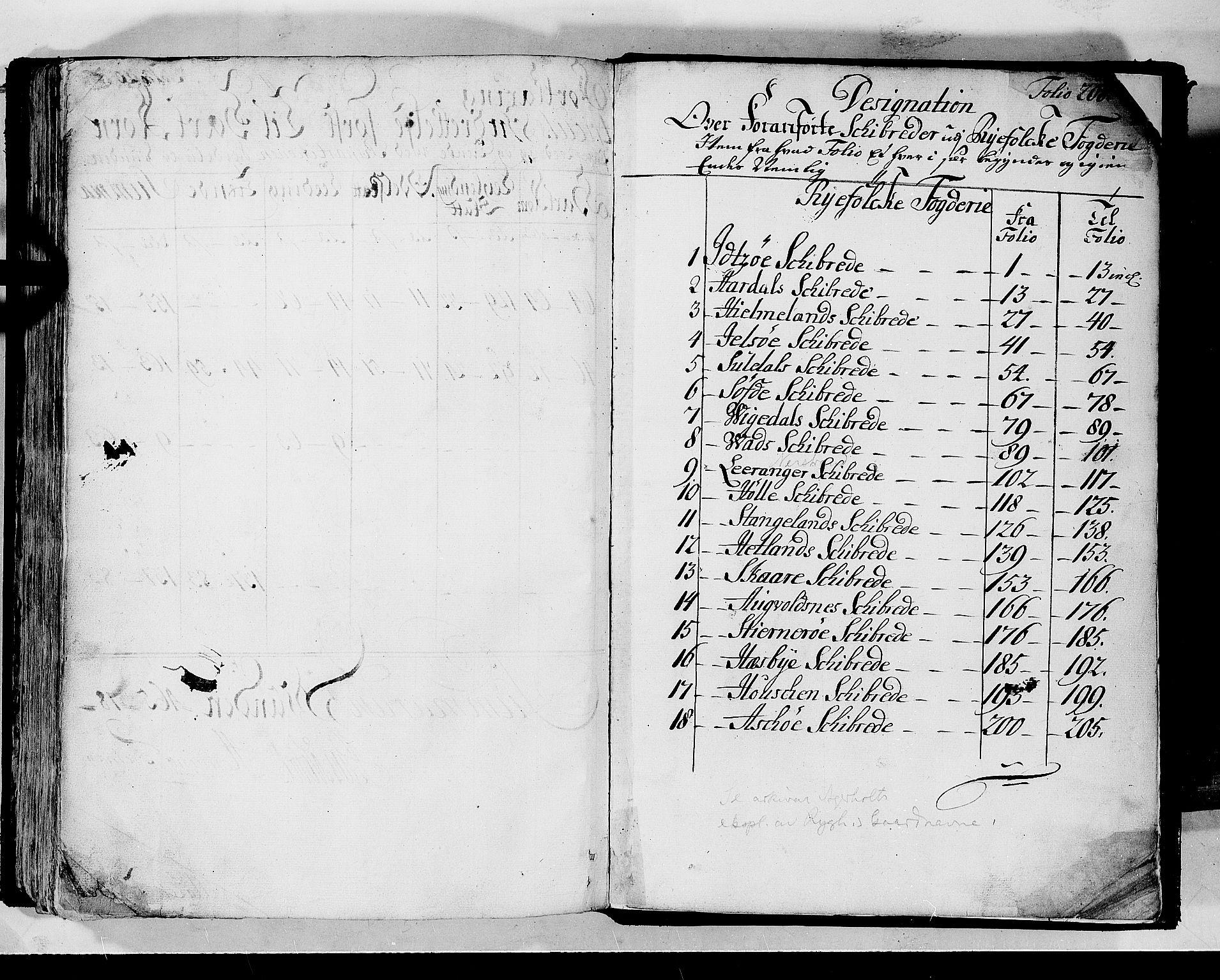 RA, Rentekammeret inntil 1814, Realistisk ordnet avdeling, N/Nb/Nbf/L0133b: Ryfylke matrikkelprotokoll, 1723, s. 207b-208a