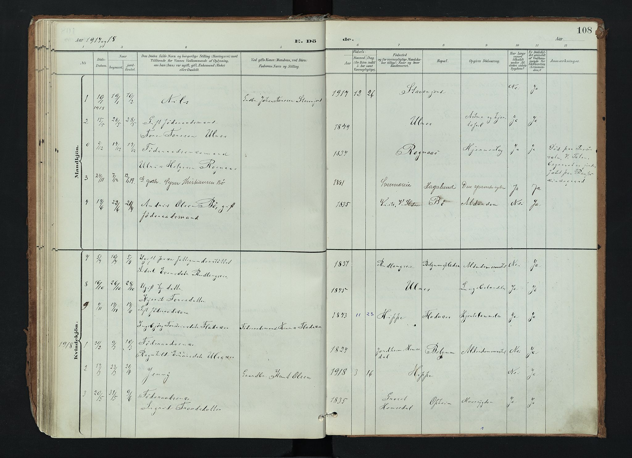 SAH, Nord-Aurdal prestekontor, Ministerialbok nr. 17, 1897-1926, s. 108