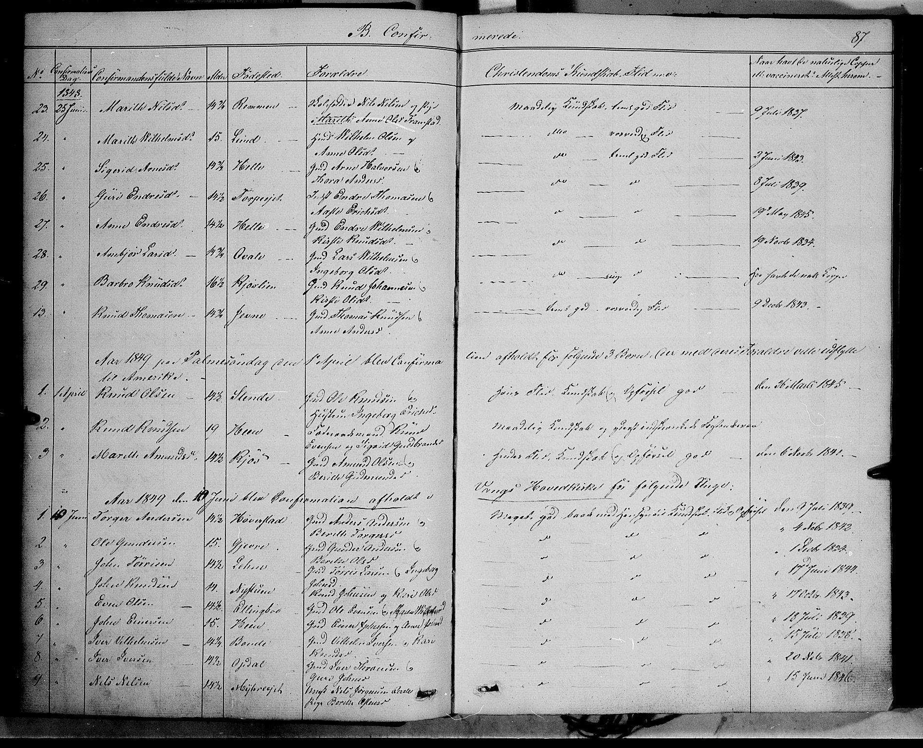 SAH, Vang prestekontor, Valdres, Ministerialbok nr. 6, 1846-1864, s. 87