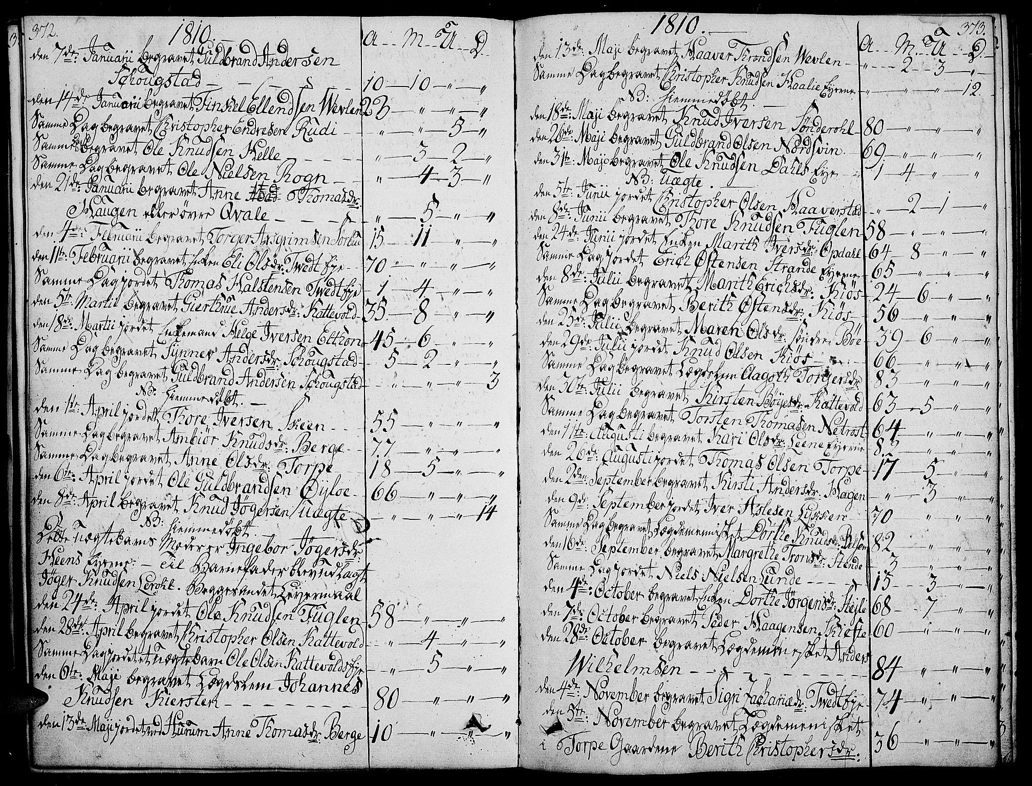 SAH, Vang prestekontor, Valdres, Ministerialbok nr. 3, 1809-1831, s. 372-373