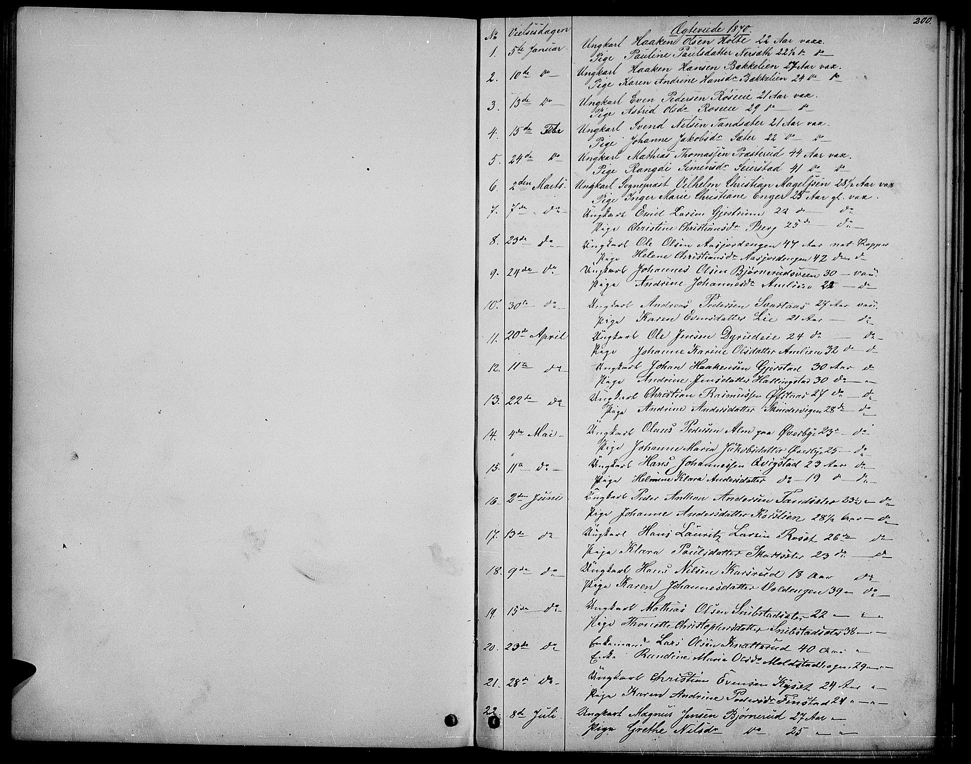 SAH, Vestre Toten prestekontor, H/Ha/Hab/L0006: Klokkerbok nr. 6, 1870-1887, s. 200