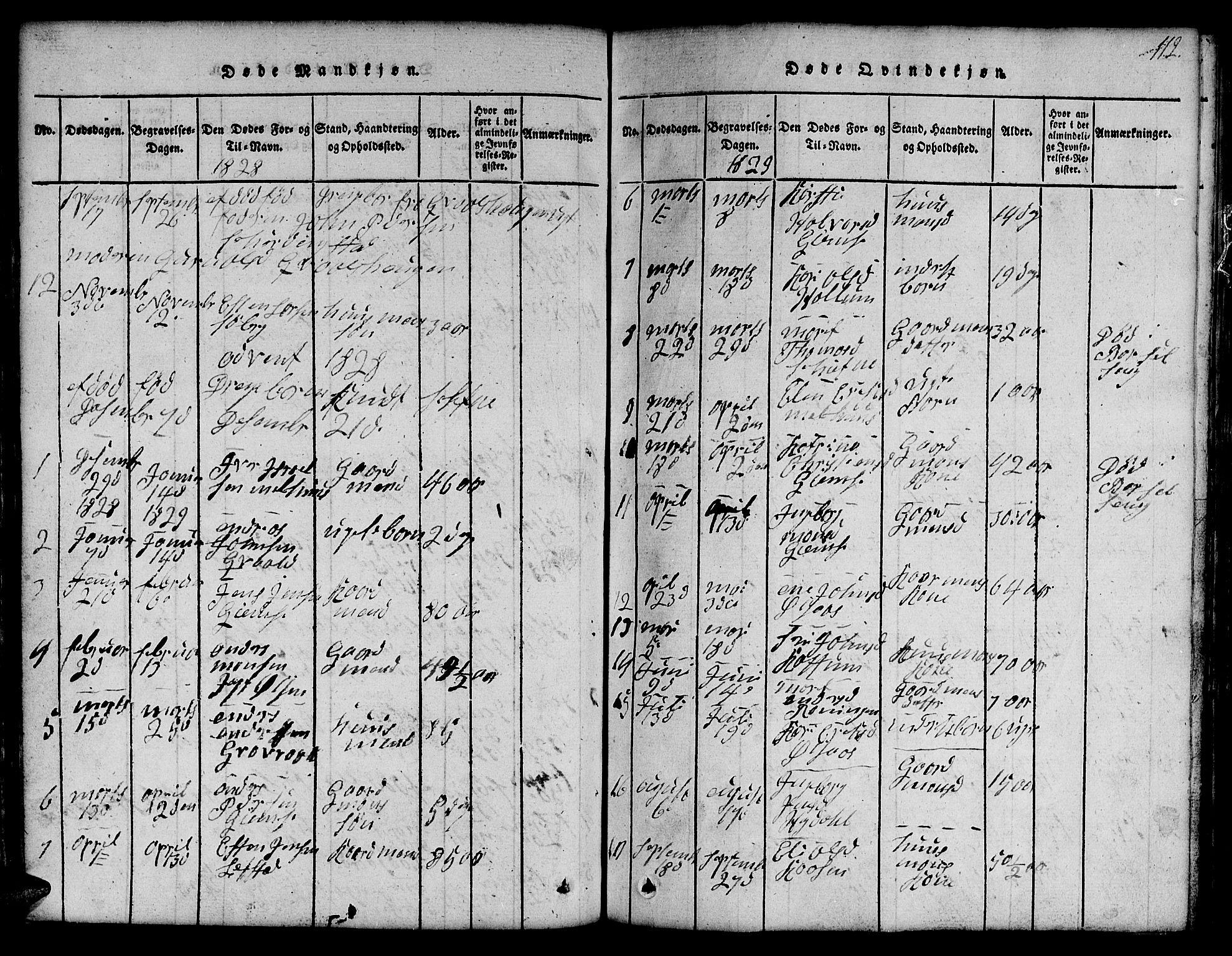 SAT, Ministerialprotokoller, klokkerbøker og fødselsregistre - Sør-Trøndelag, 691/L1092: Klokkerbok nr. 691C03, 1816-1852, s. 112