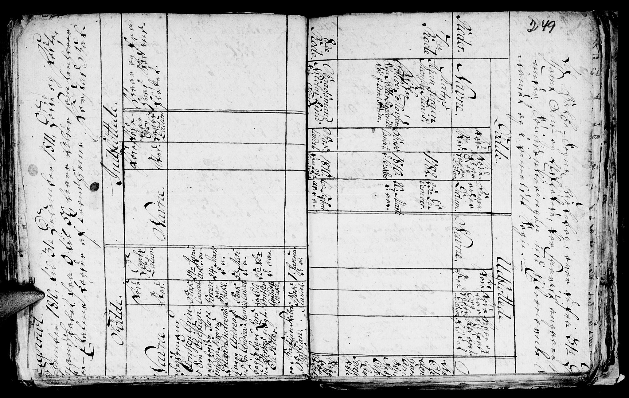 SAT, Ministerialprotokoller, klokkerbøker og fødselsregistre - Sør-Trøndelag, 606/L0305: Klokkerbok nr. 606C01, 1757-1819, s. 249