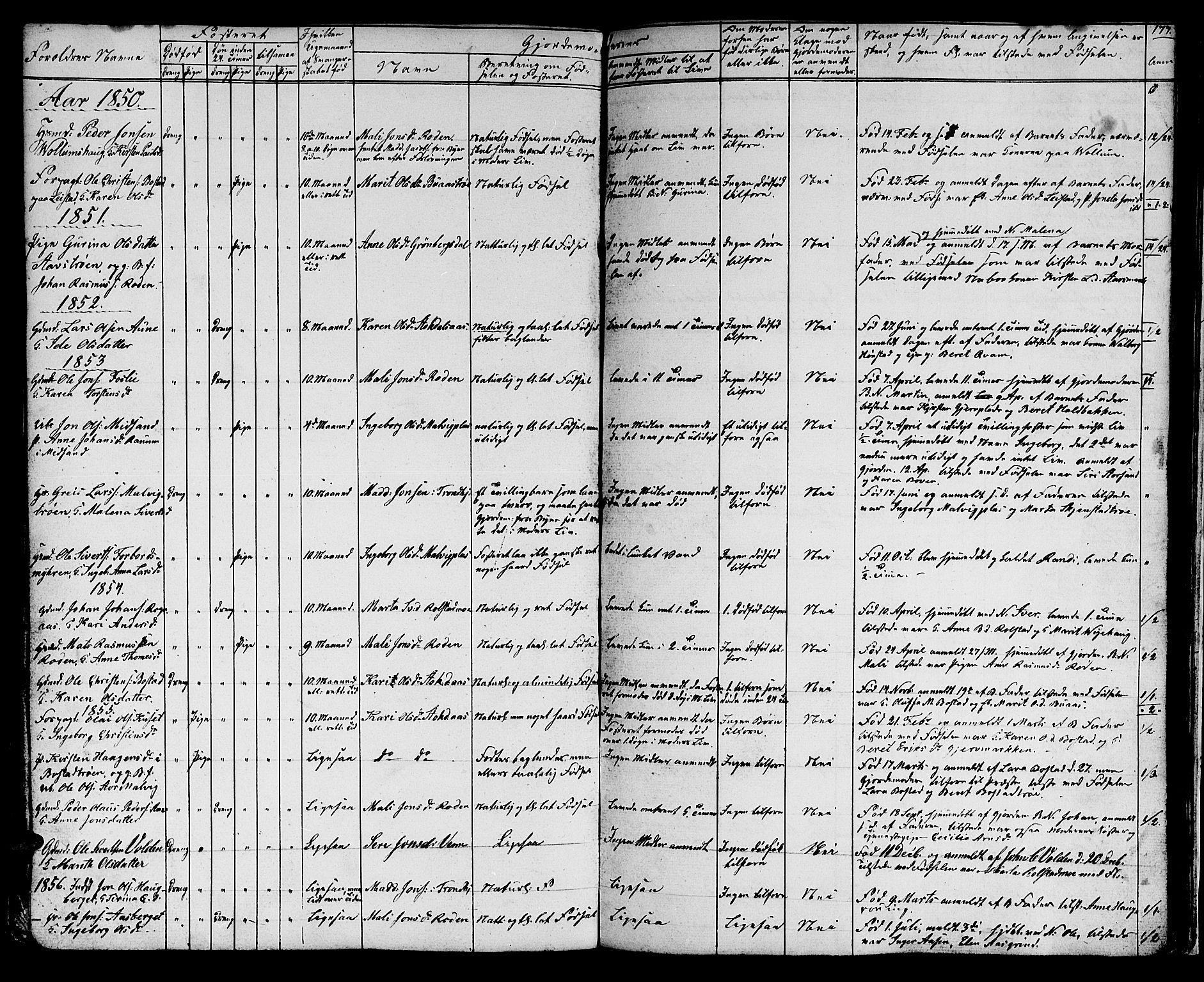SAT, Ministerialprotokoller, klokkerbøker og fødselsregistre - Sør-Trøndelag, 616/L0422: Klokkerbok nr. 616C05, 1850-1888, s. 177