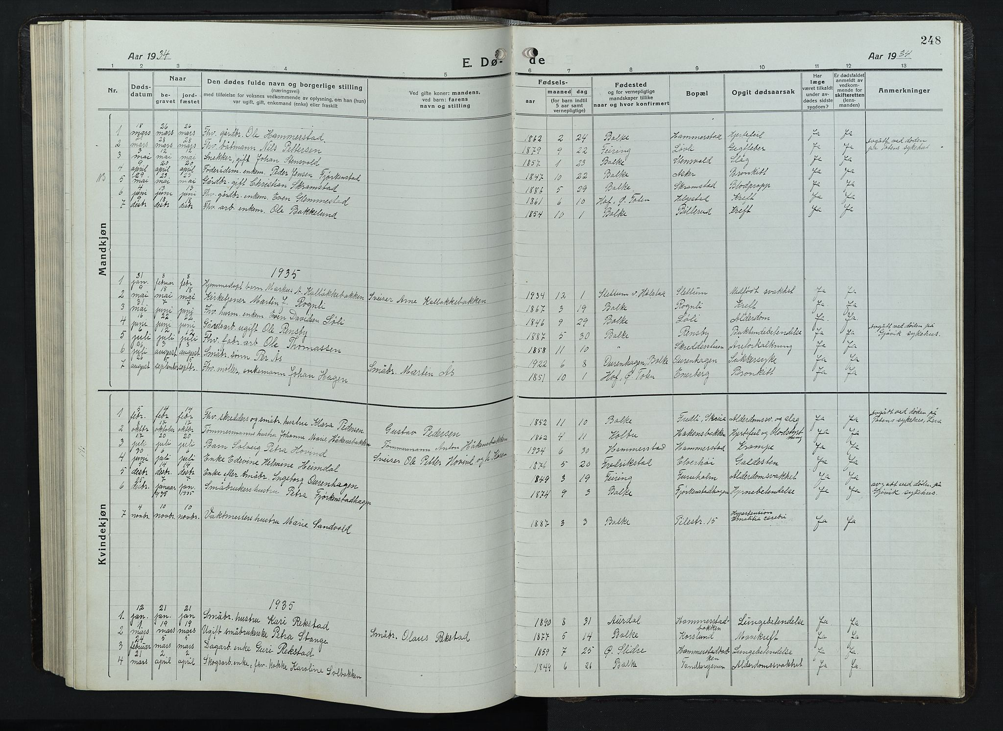 SAH, Balke prestekontor, Klokkerbok nr. 1, 1920-1955, s. 248