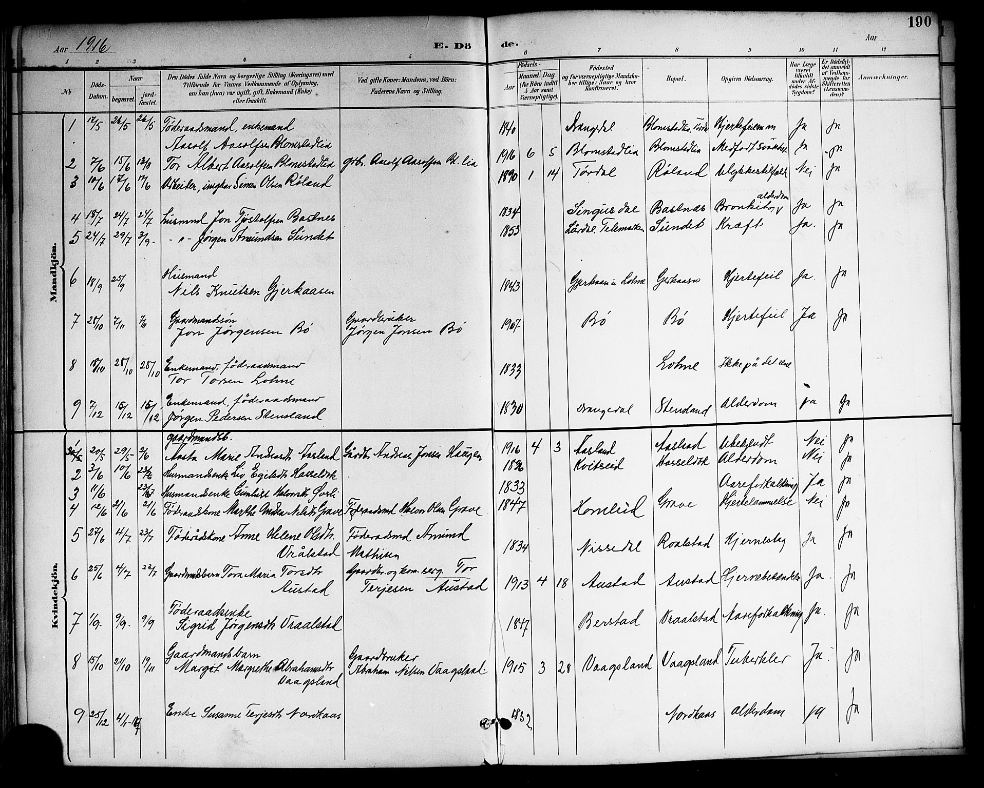 SAKO, Drangedal kirkebøker, G/Gb/L0002: Klokkerbok nr. II 2, 1895-1918, s. 190