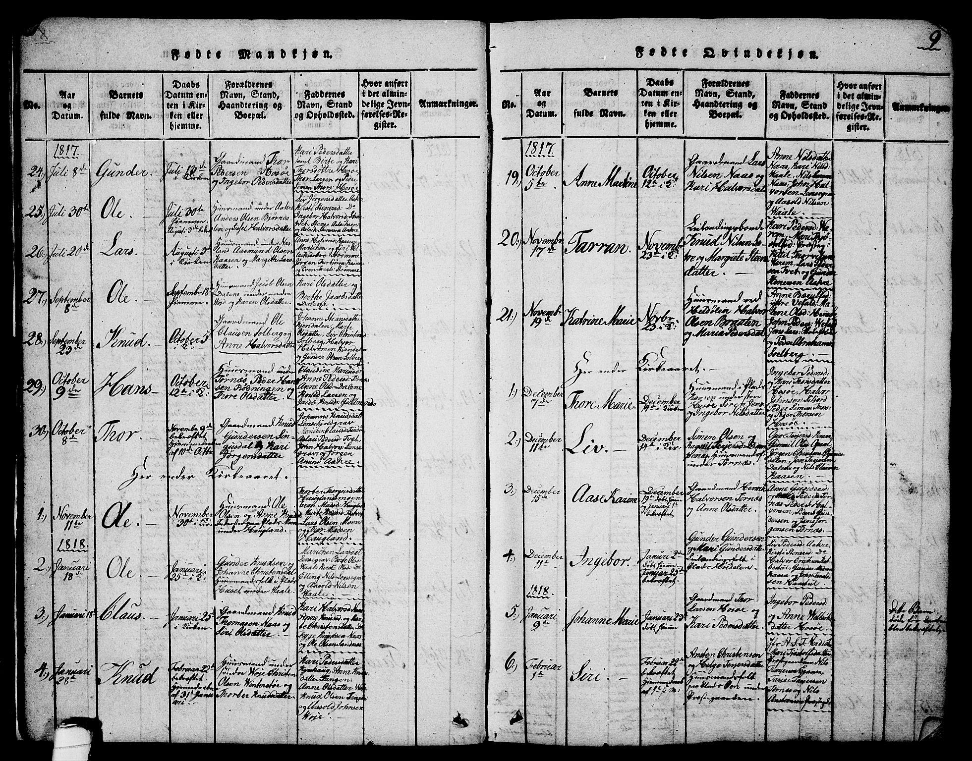SAKO, Drangedal kirkebøker, G/Ga/L0001: Klokkerbok nr. I 1 /1, 1814-1856, s. 9