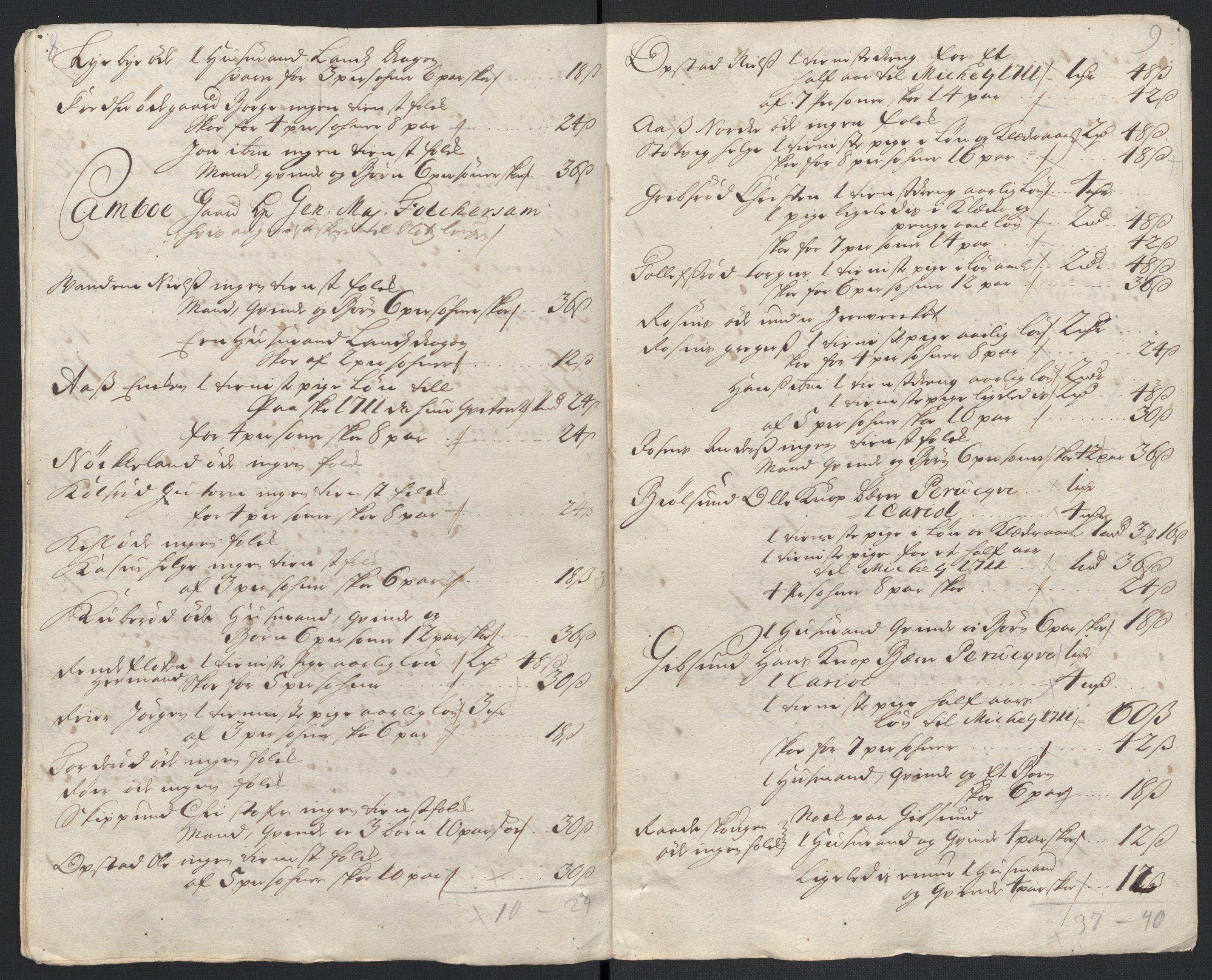 RA, Rentekammeret inntil 1814, Reviderte regnskaper, Fogderegnskap, R04/L0136: Fogderegnskap Moss, Onsøy, Tune, Veme og Åbygge, 1711, s. 394