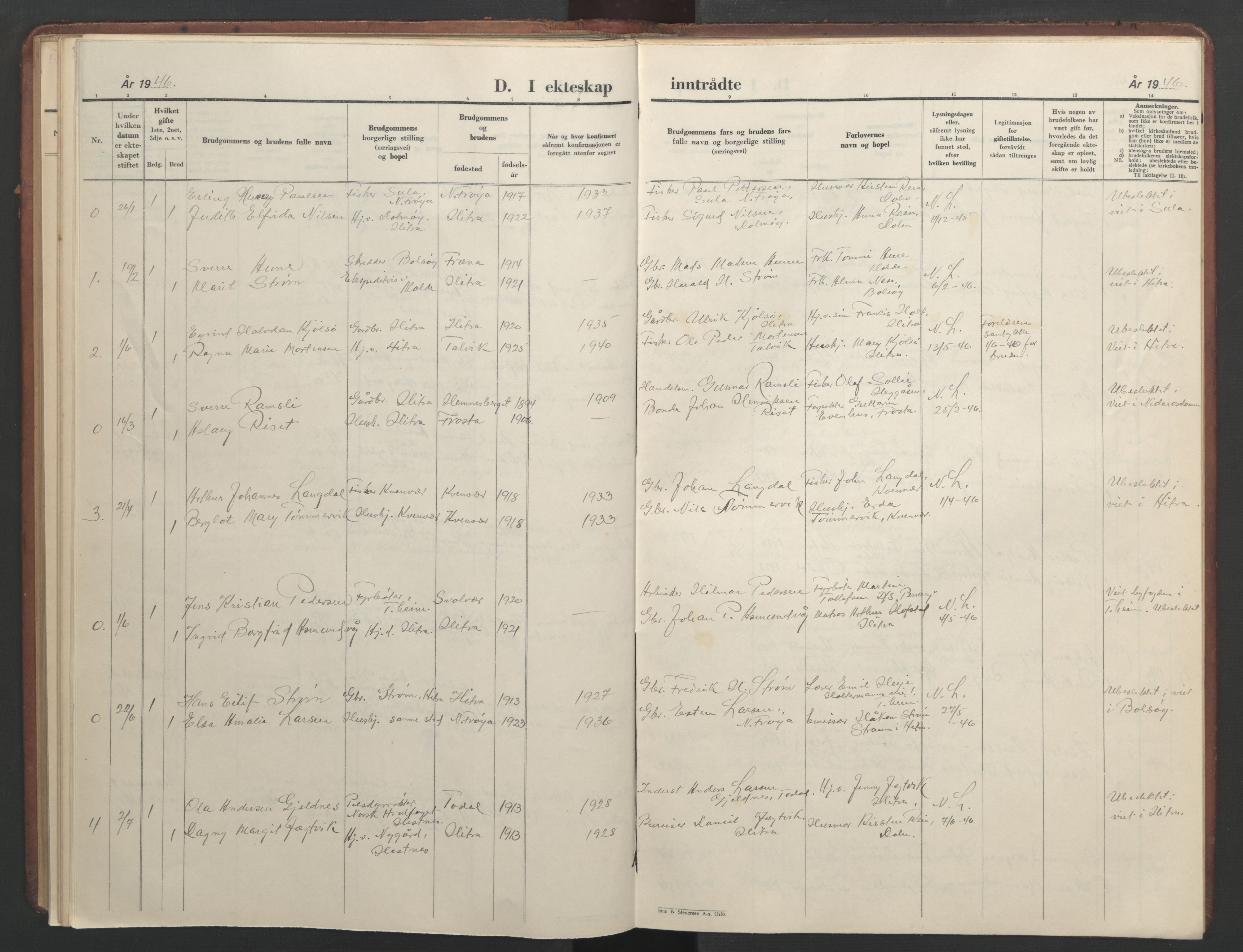 SAT, Ministerialprotokoller, klokkerbøker og fødselsregistre - Sør-Trøndelag, 634/L0544: Klokkerbok nr. 634C06, 1927-1948, s. 108